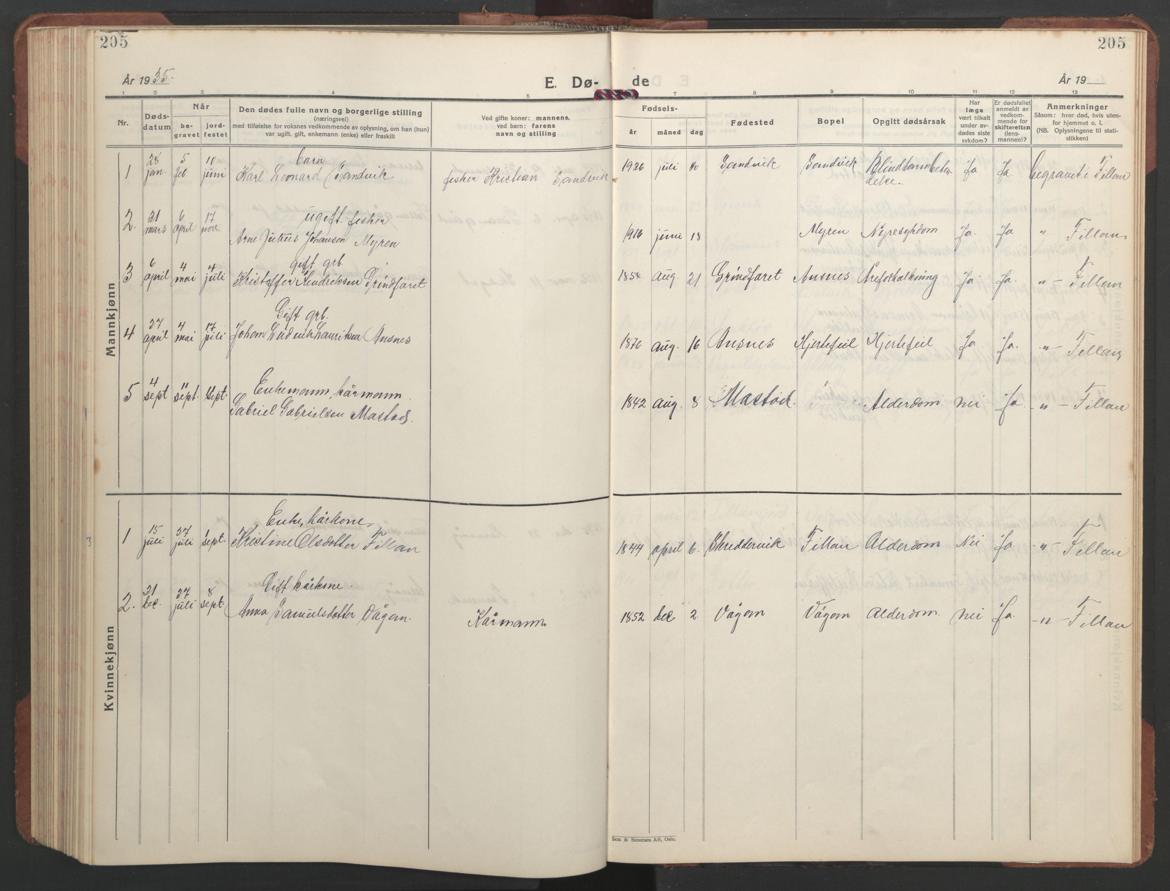 SAT, Ministerialprotokoller, klokkerbøker og fødselsregistre - Sør-Trøndelag, 637/L0564: Klokkerbok nr. 637C05, 1928-1968, s. 205