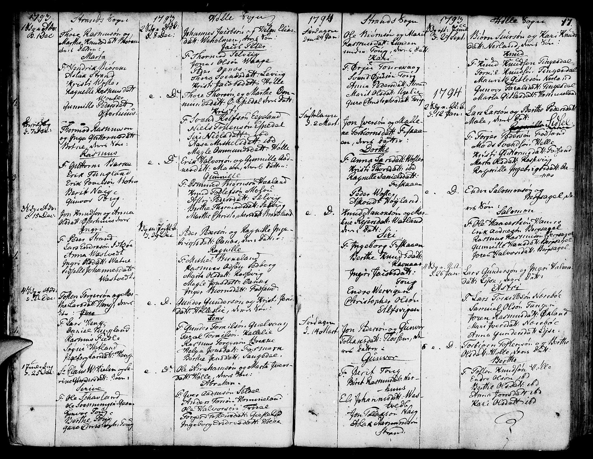 SAST, Strand sokneprestkontor, H/Ha/Haa/L0003: Ministerialbok nr. A 3, 1769-1816, s. 17