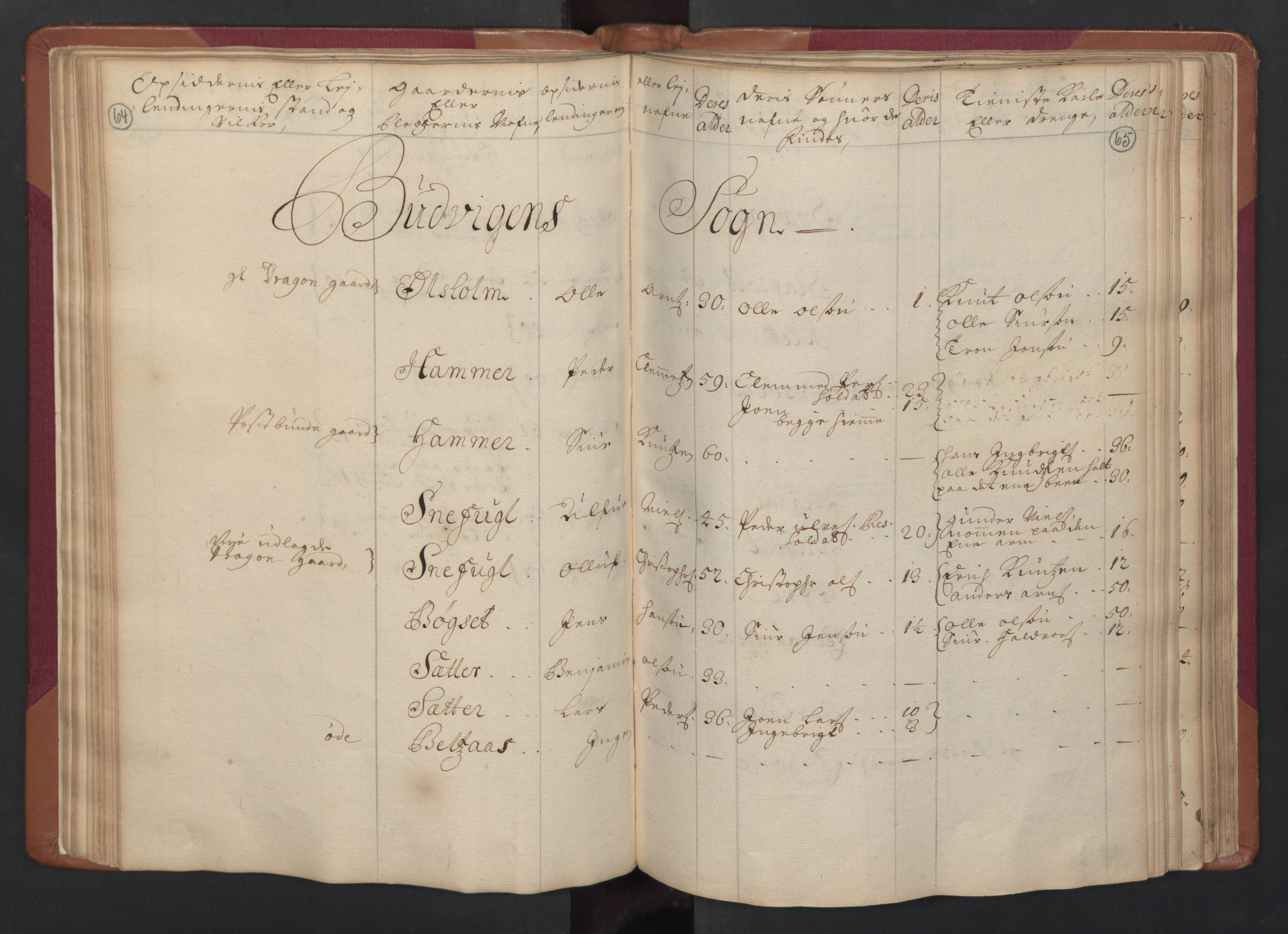 RA, Manntallet 1701, nr. 14: Strinda og Selbu fogderi, 1701, s. 64-65