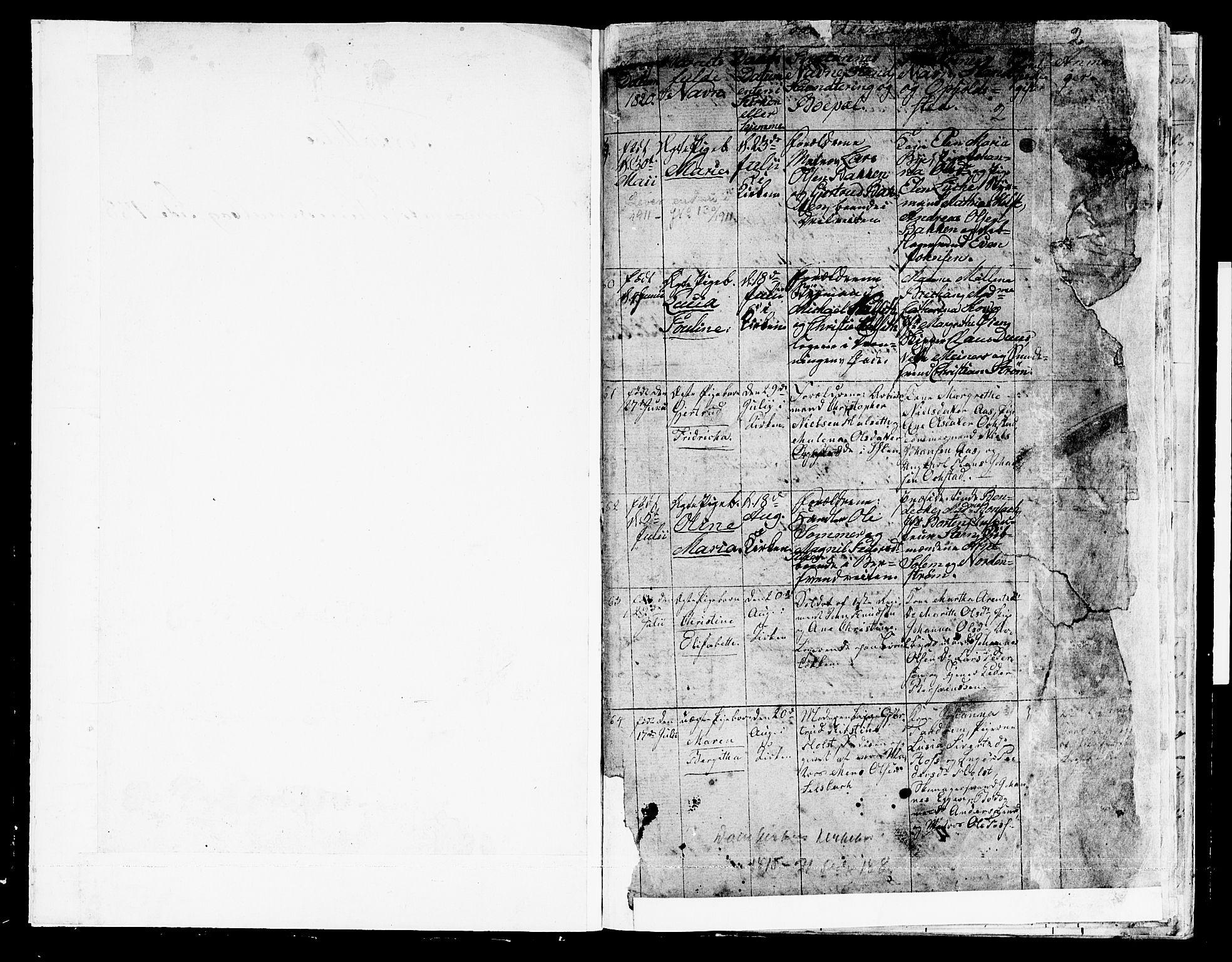 SAT, Ministerialprotokoller, klokkerbøker og fødselsregistre - Sør-Trøndelag, 601/L0044: Ministerialbok nr. 601A12, 1820-1821, s. 2