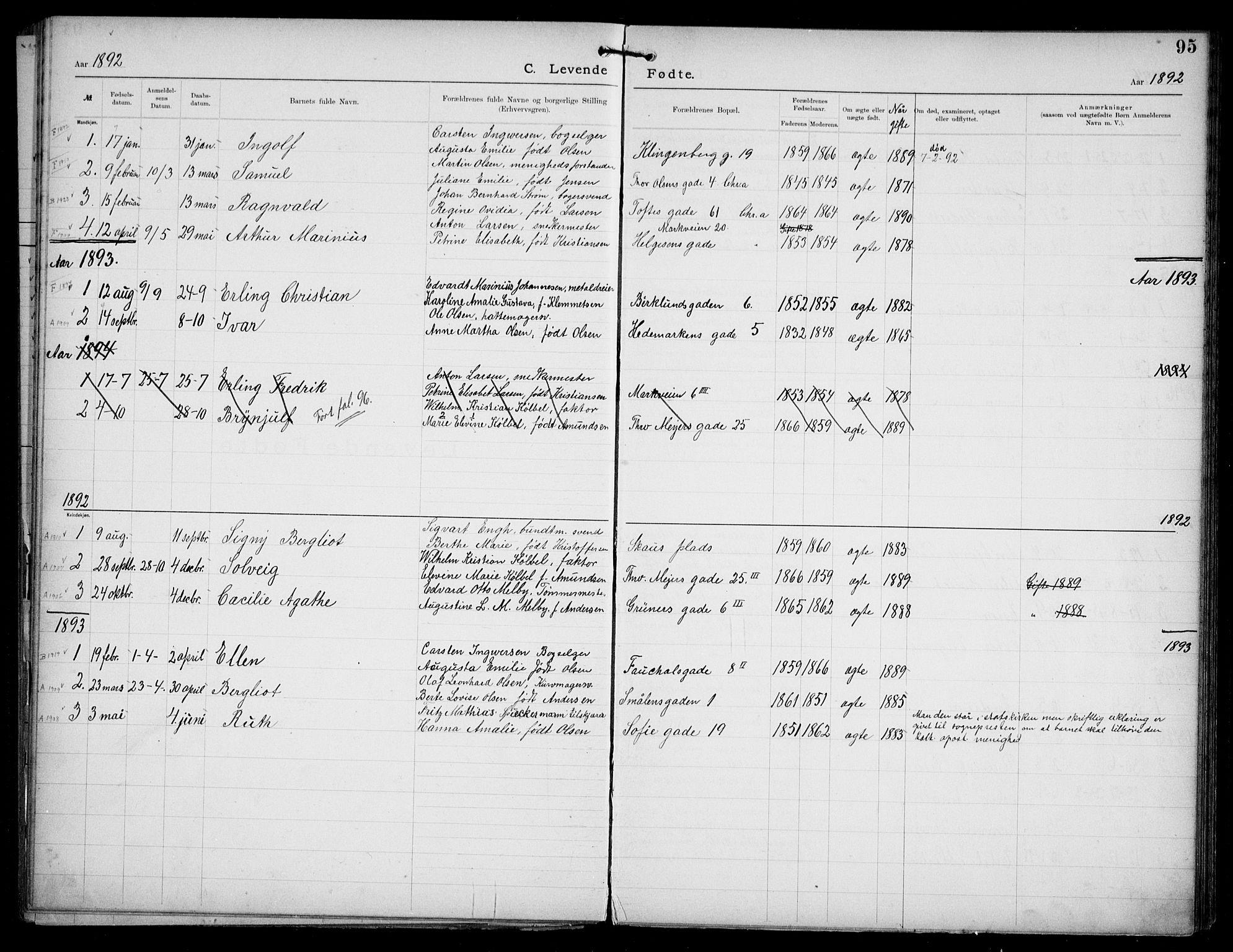 SAO, Den katolsk apostoliske menighet i Oslo , F/Fa/L0002: Dissenterprotokoll nr. 2, 1892-1937, s. 95