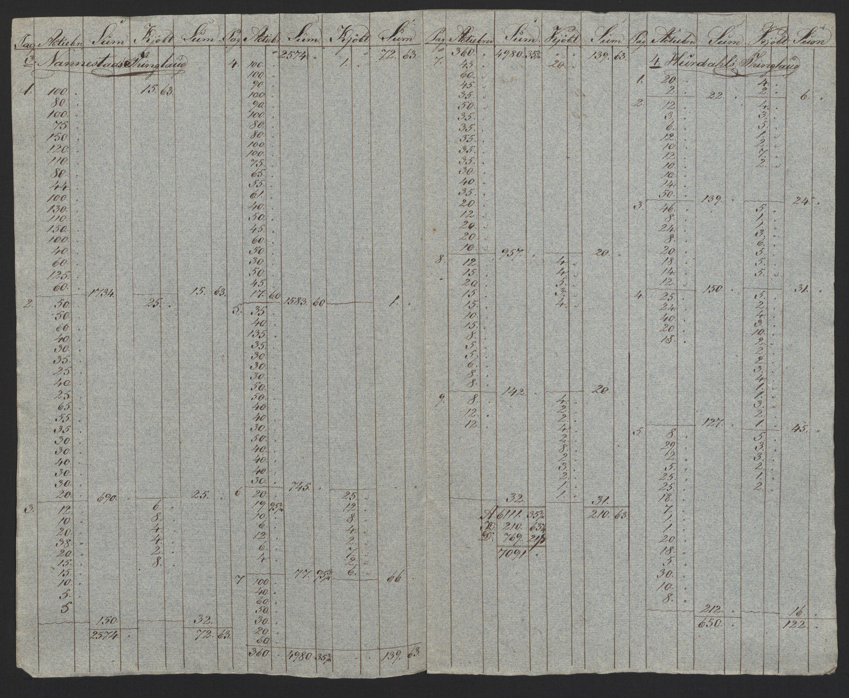 NOBA, Norges Bank/Sølvskatten 1816*, 1816-1821, s. 3