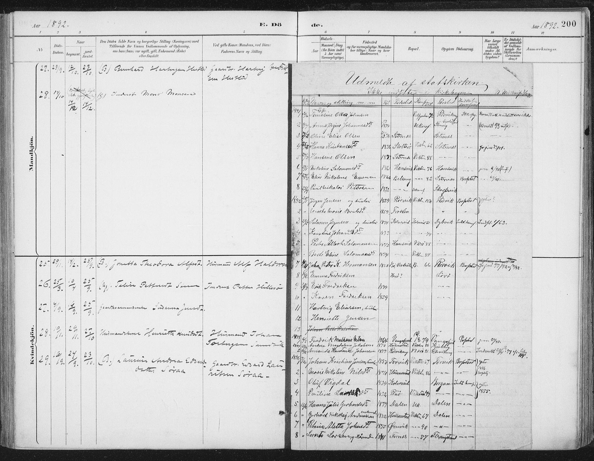 SAT, Ministerialprotokoller, klokkerbøker og fødselsregistre - Nord-Trøndelag, 784/L0673: Ministerialbok nr. 784A08, 1888-1899, s. 200