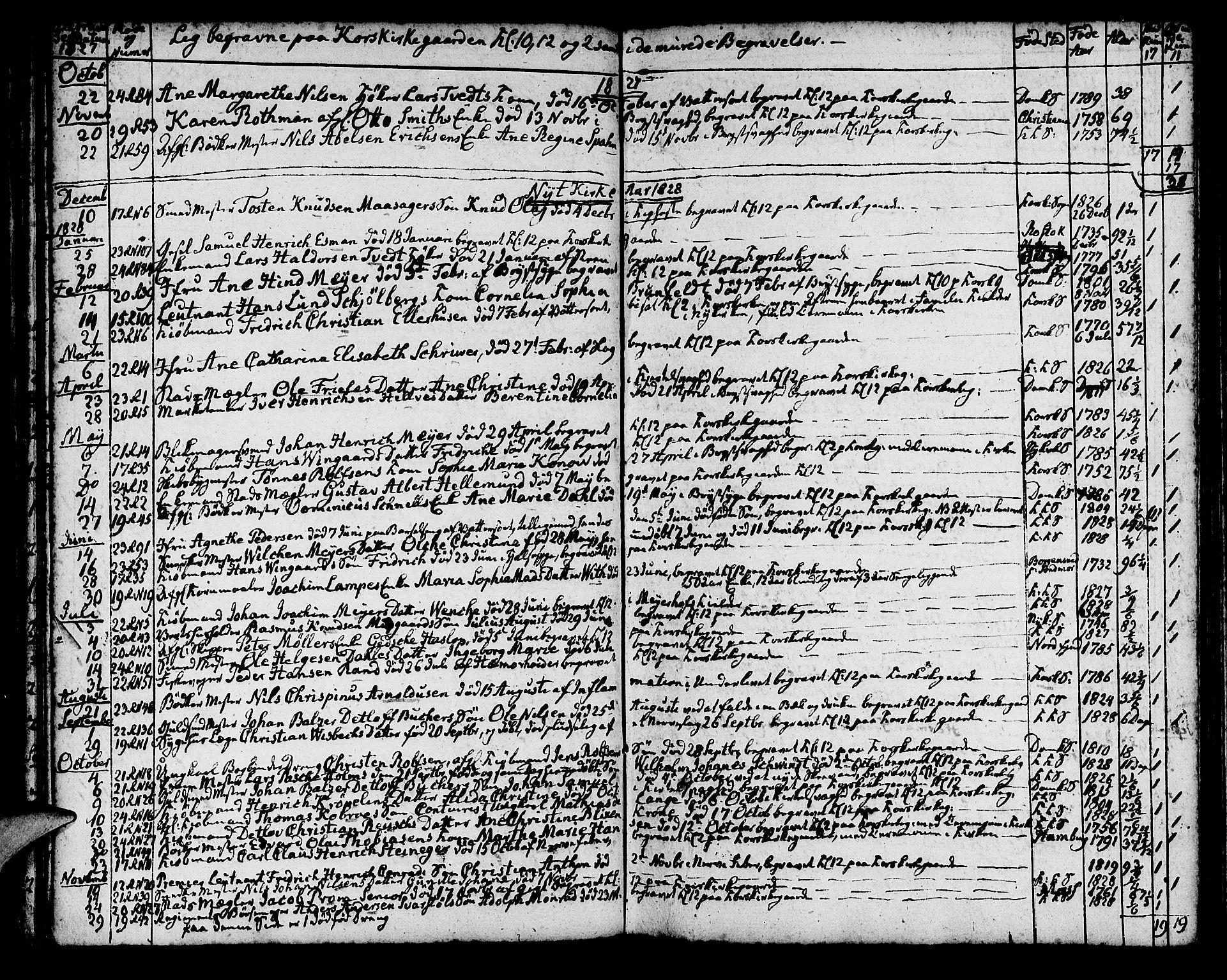 SAB, Korskirken Sokneprestembete, H/Haa/L0012: Ministerialbok nr. A 12, 1786-1832, s. 121