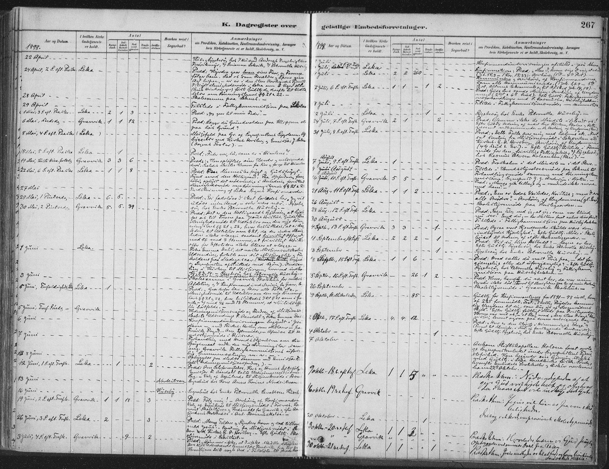 SAT, Ministerialprotokoller, klokkerbøker og fødselsregistre - Nord-Trøndelag, 788/L0697: Ministerialbok nr. 788A04, 1878-1902, s. 267