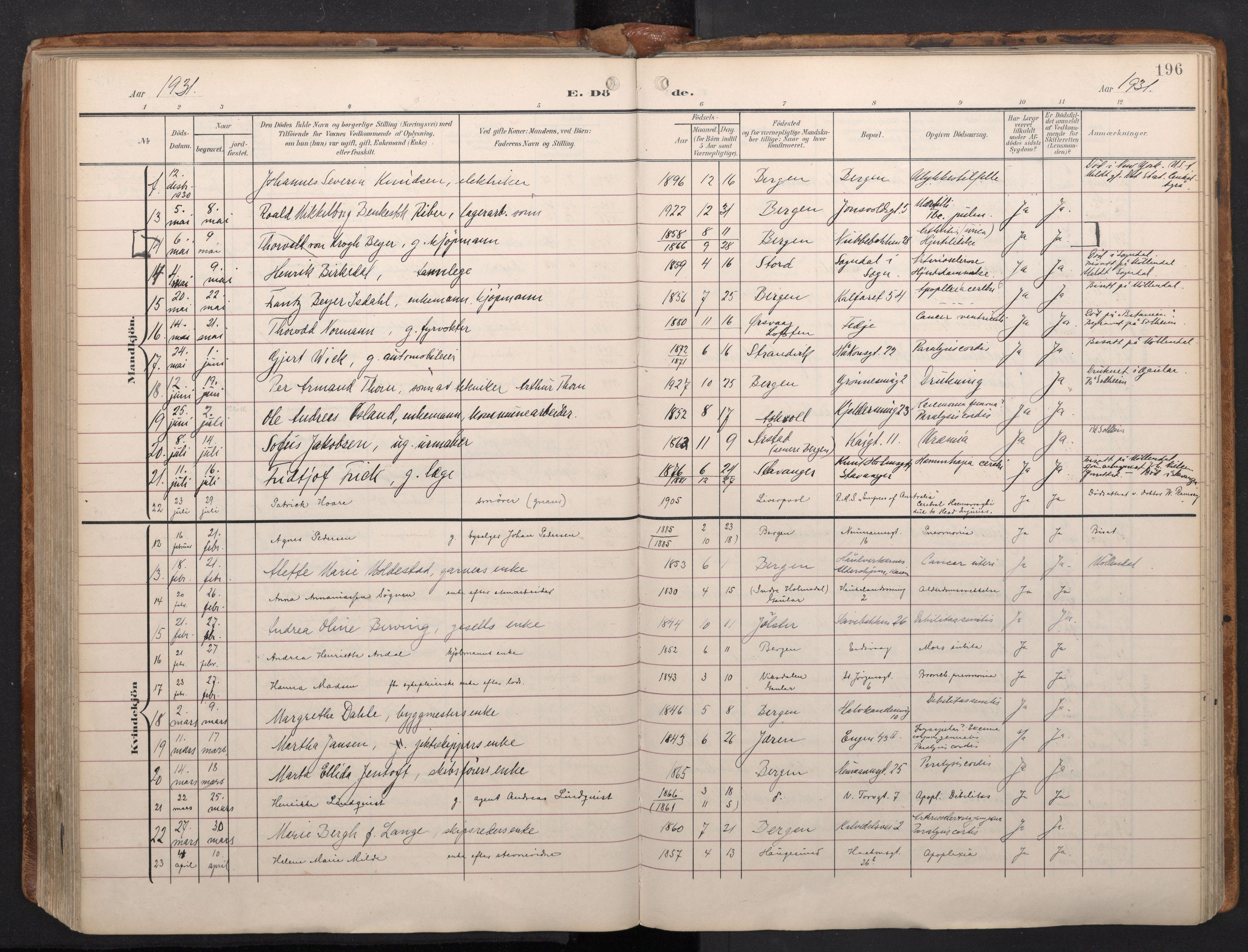 SAB, Domkirken Sokneprestembete, H/Haa/L0044: Ministerialbok nr. E 6, 1904-1946, s. 195b-196a