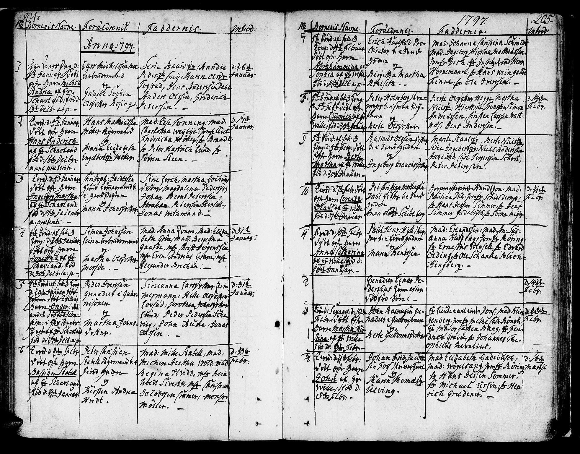 SAT, Ministerialprotokoller, klokkerbøker og fødselsregistre - Sør-Trøndelag, 602/L0104: Ministerialbok nr. 602A02, 1774-1814, s. 204-205