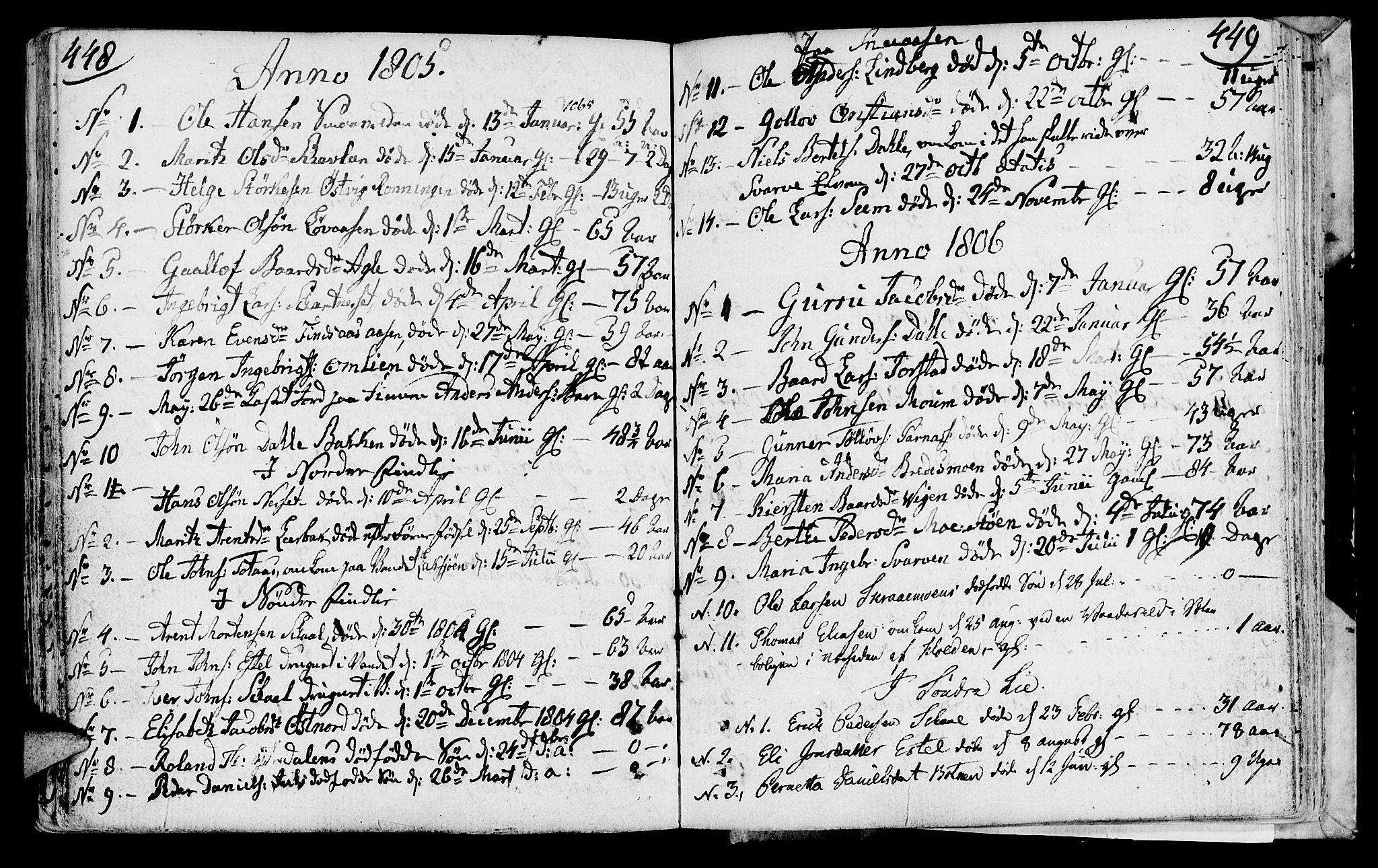 SAT, Ministerialprotokoller, klokkerbøker og fødselsregistre - Nord-Trøndelag, 749/L0468: Ministerialbok nr. 749A02, 1787-1817, s. 448-449