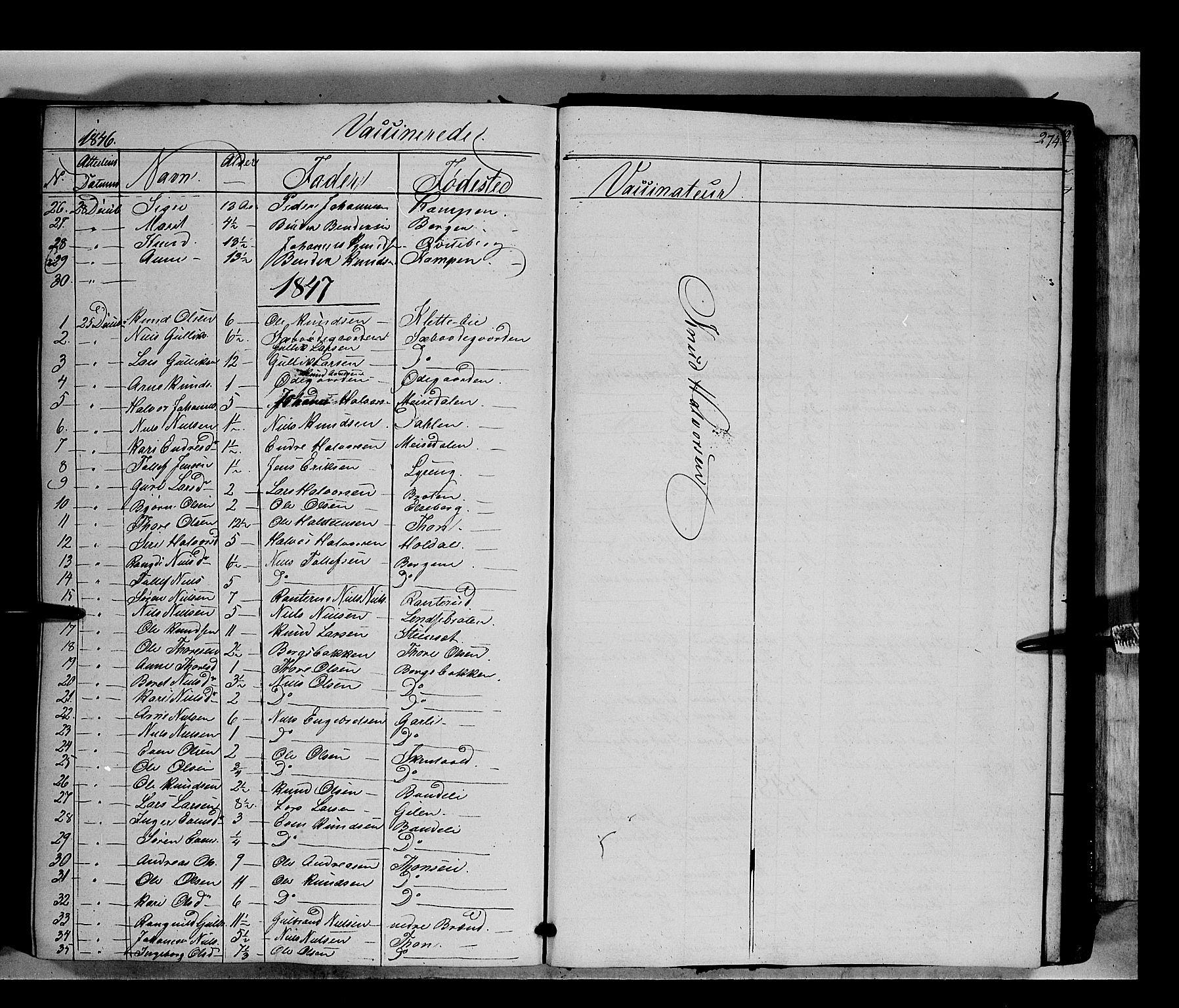 SAH, Nord-Aurdal prestekontor, Ministerialbok nr. 7, 1842-1863, s. 274