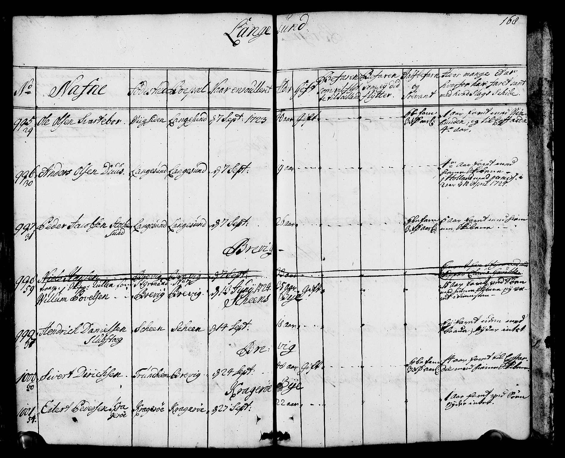 SAKO, Drammen innrulleringsdistrikt, F/Fa/L0002: Hovedrulle, 1723-1726, s. 169