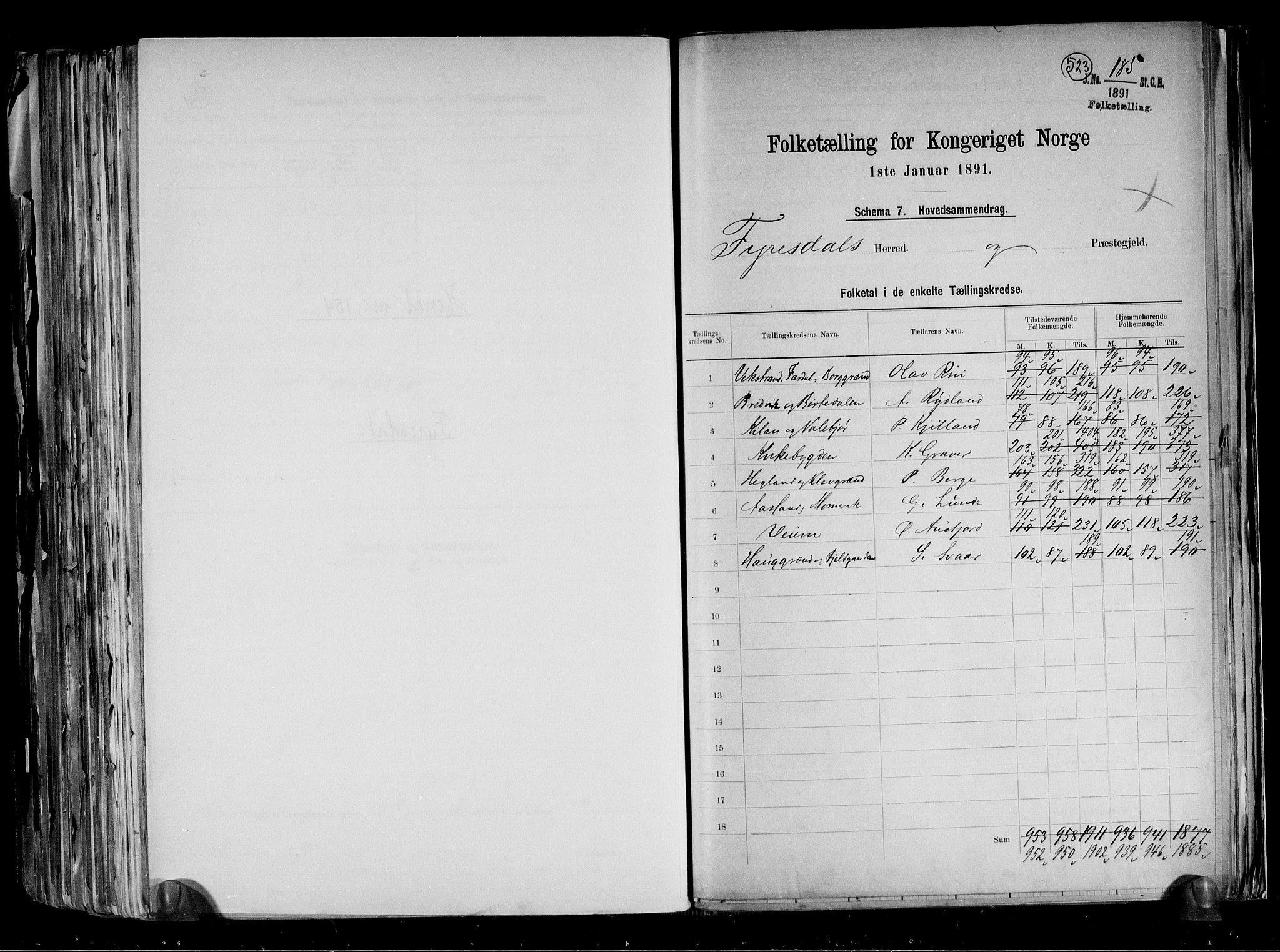 RA, Folketelling 1891 for 0831 Fyresdal herred, 1891, s. 2