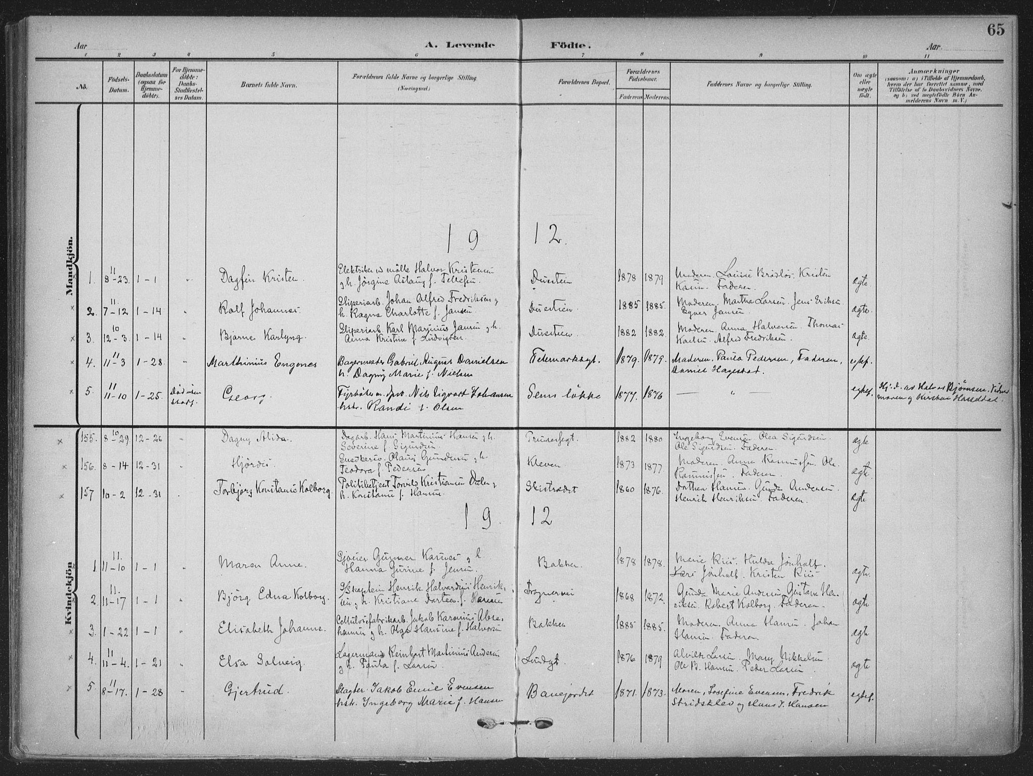 SAKO, Skien kirkebøker, F/Fa/L0012: Ministerialbok nr. 12, 1908-1914, s. 65