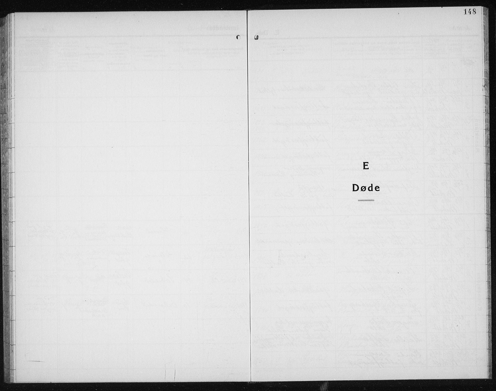 SAT, Ministerialprotokoller, klokkerbøker og fødselsregistre - Sør-Trøndelag, 607/L0327: Klokkerbok nr. 607C01, 1930-1939, s. 148