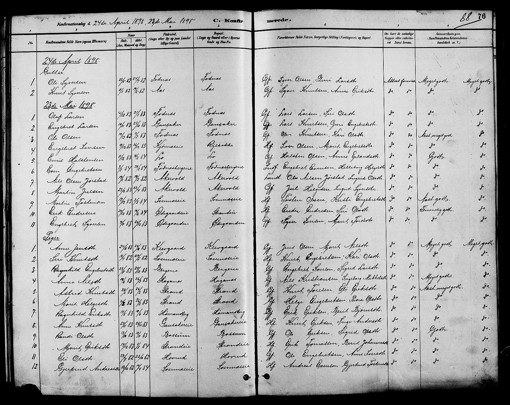 SAH, Nord-Aurdal prestekontor, Klokkerbok nr. 7, 1883-1910, s. 88