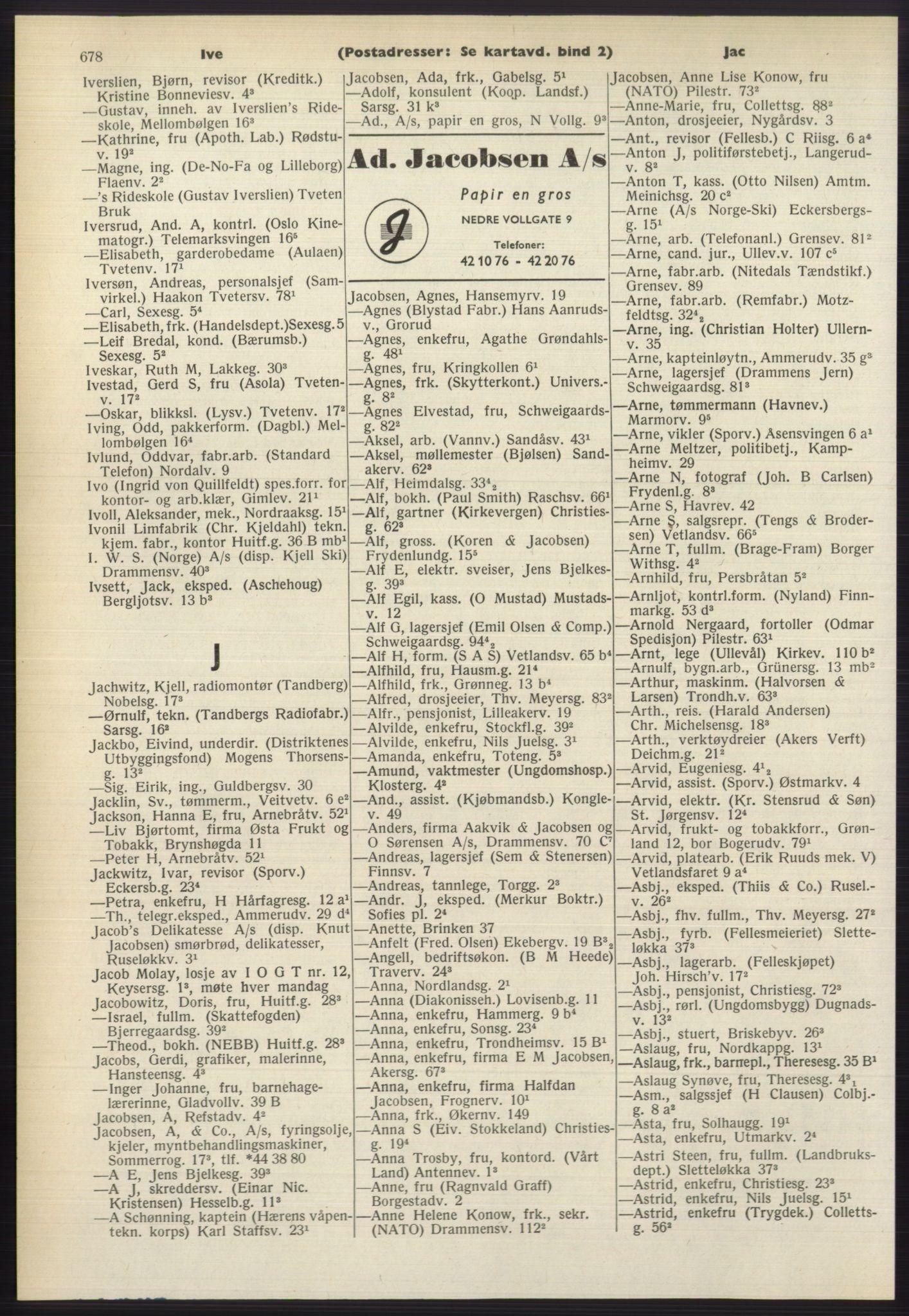 RA, Oslo adressebok (publikasjon)*, 1965-1966, s. 678