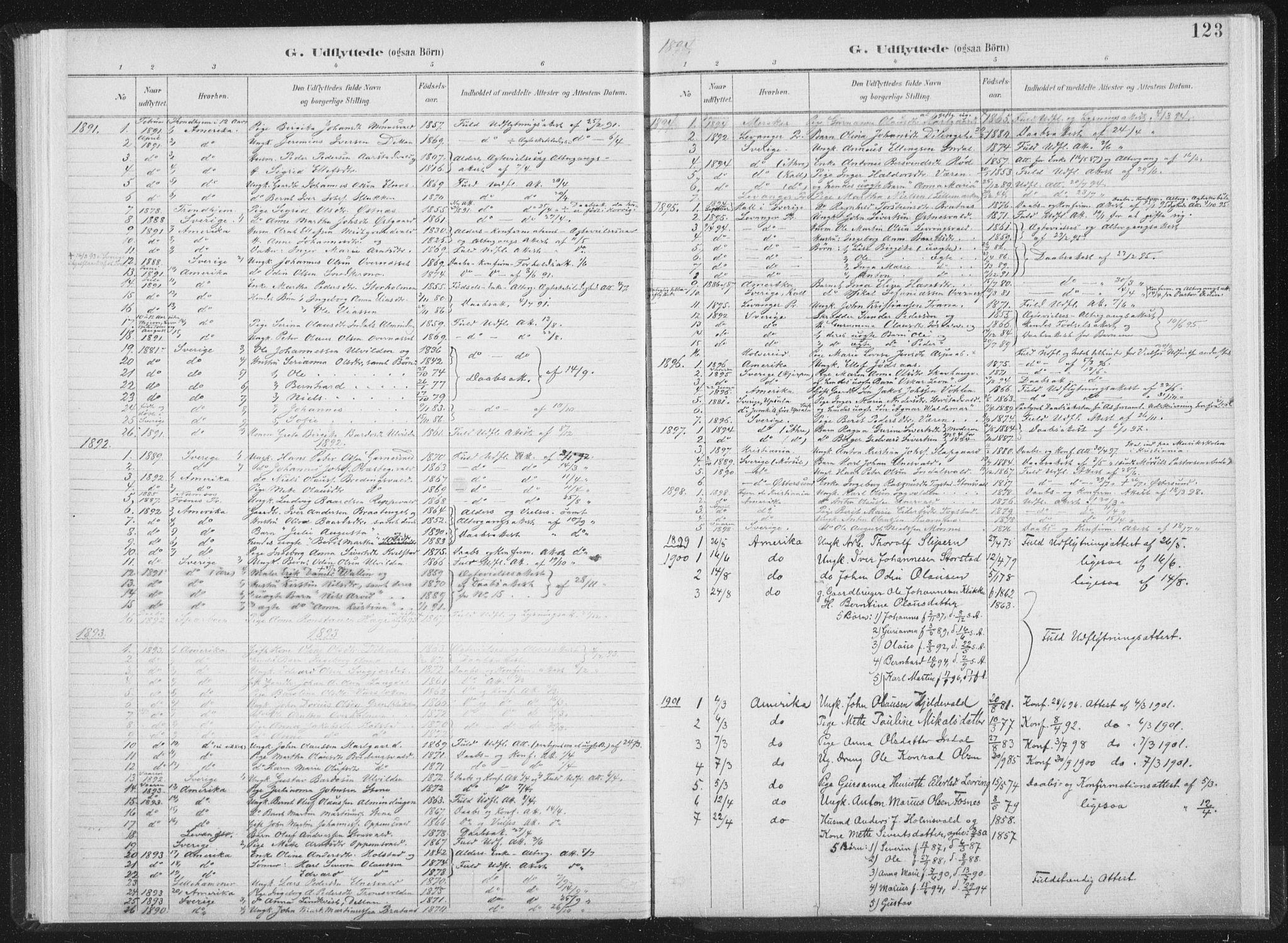 SAT, Ministerialprotokoller, klokkerbøker og fødselsregistre - Nord-Trøndelag, 724/L0263: Ministerialbok nr. 724A01, 1891-1907, s. 123