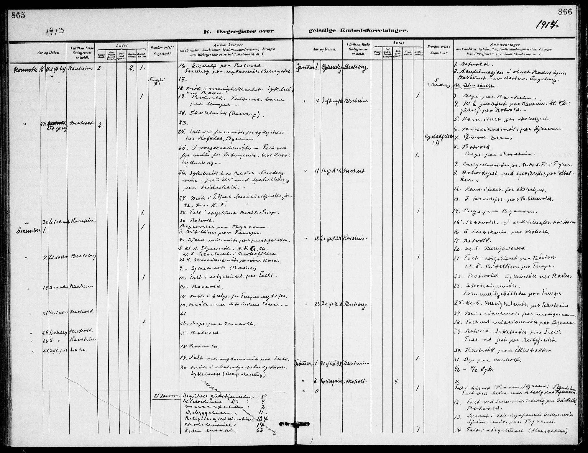 SAT, Ministerialprotokoller, klokkerbøker og fødselsregistre - Sør-Trøndelag, 607/L0320: Ministerialbok nr. 607A04, 1907-1915, s. 865-866