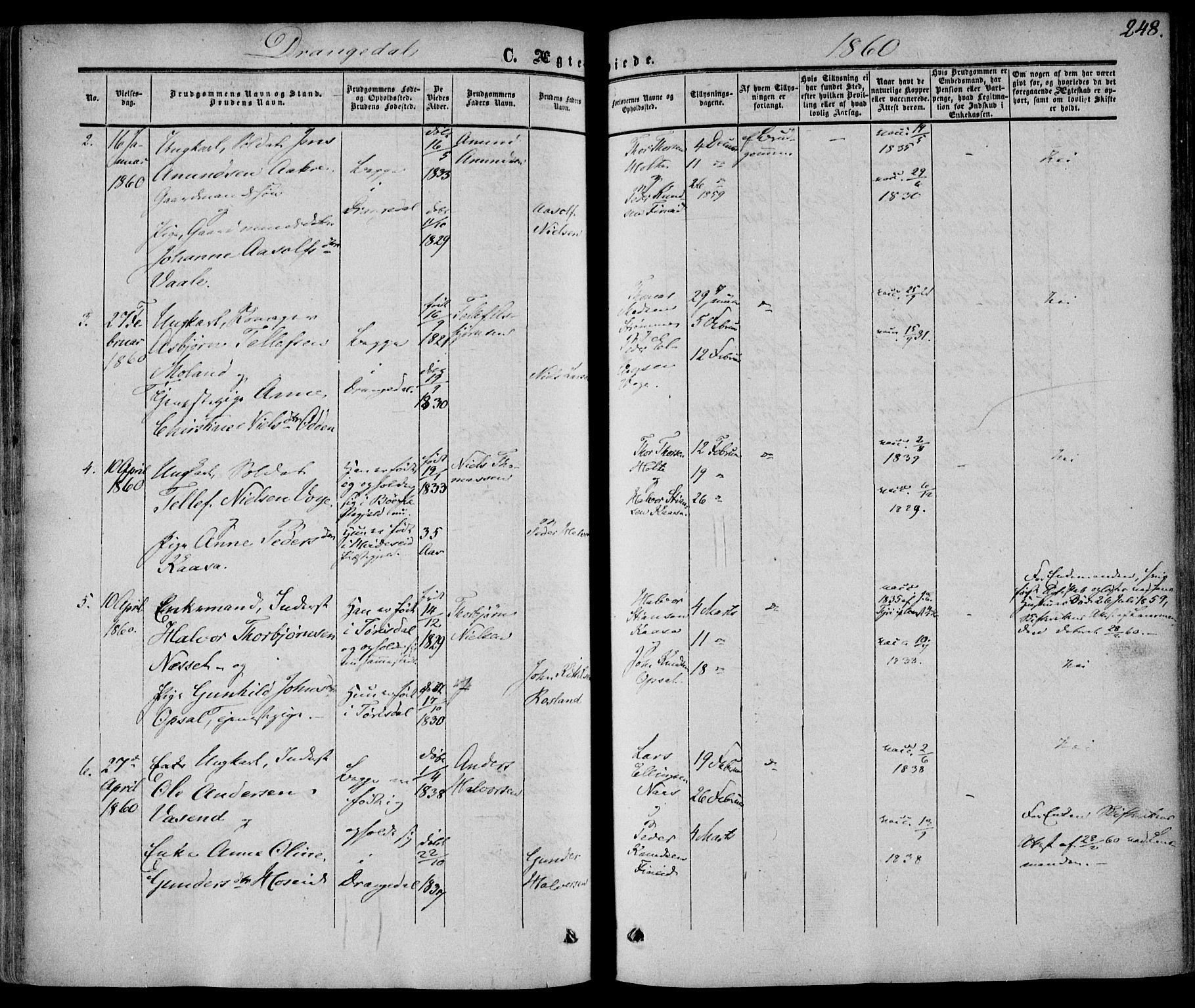 SAKO, Drangedal kirkebøker, F/Fa/L0008: Ministerialbok nr. 8, 1857-1871, s. 248