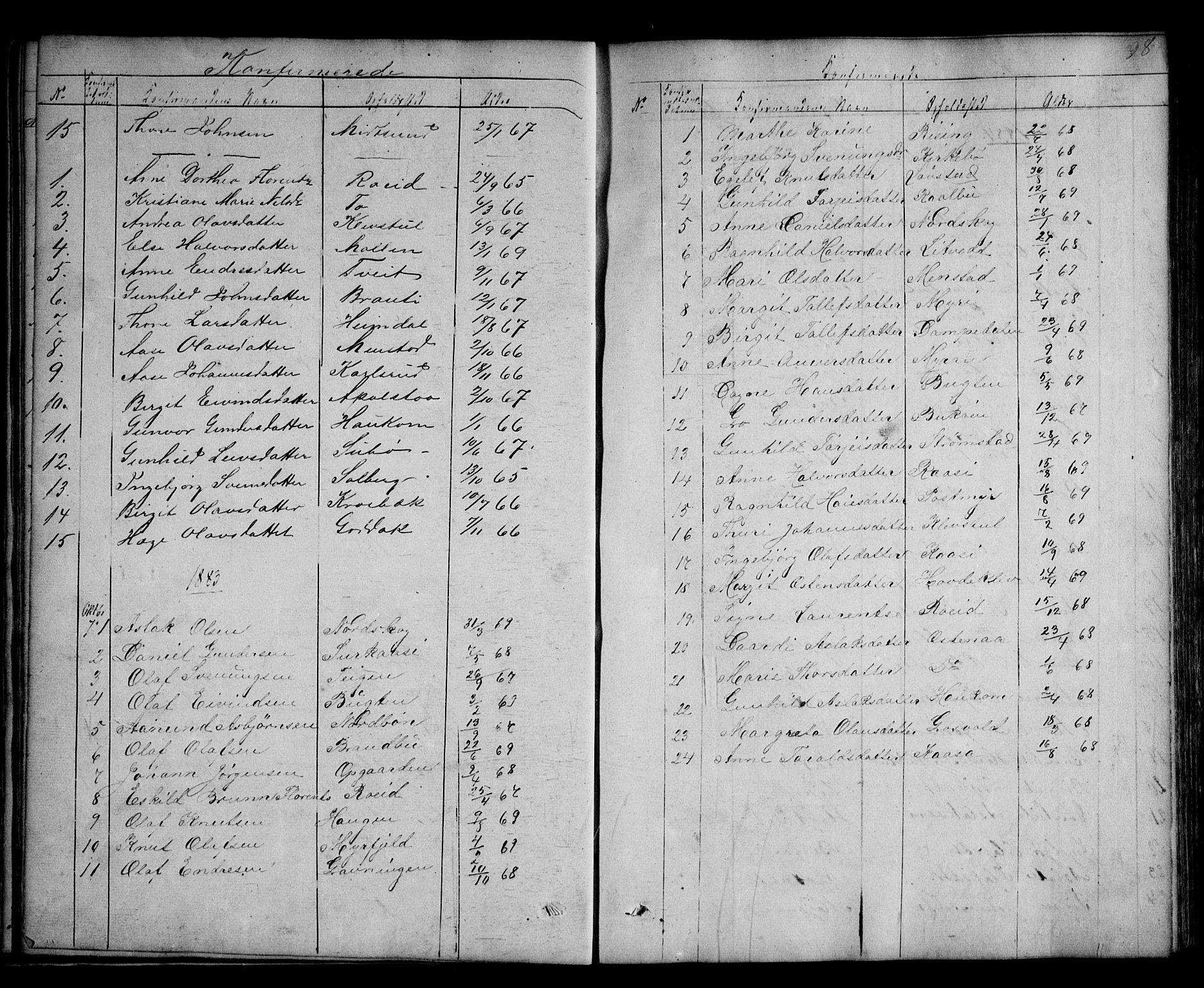 SAKO, Kviteseid kirkebøker, G/Ga/L0001: Klokkerbok nr. I 1, 1850-1893, s. 98