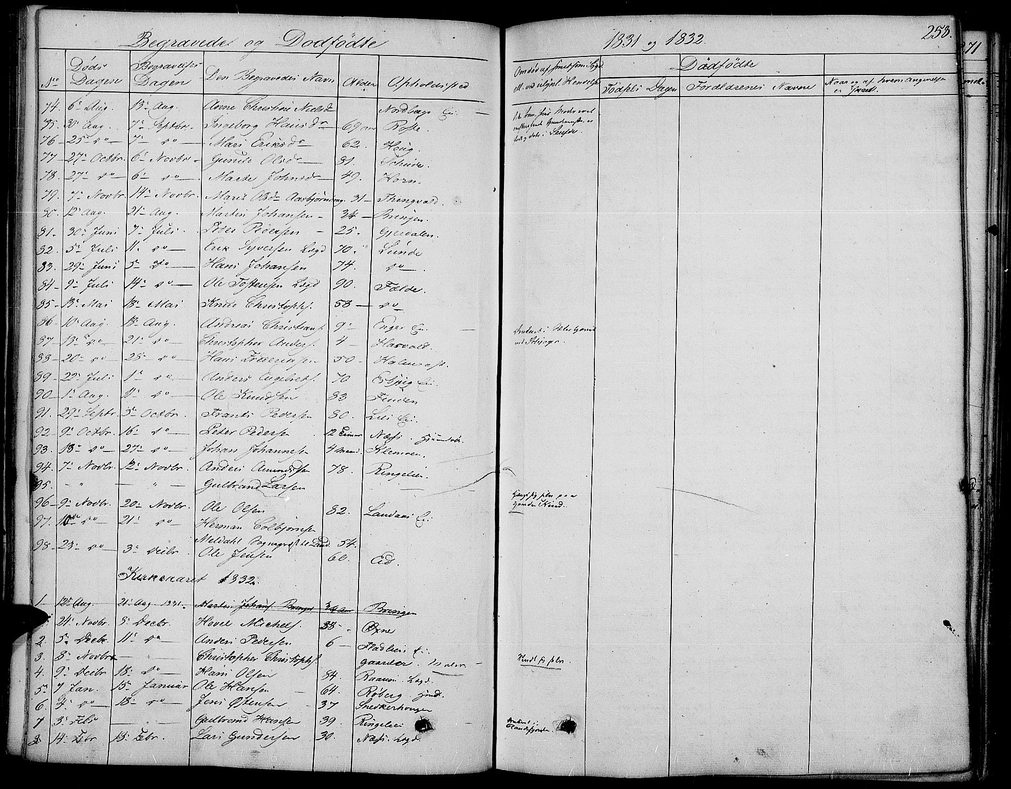 SAH, Land prestekontor, Ministerialbok nr. 8, 1830-1846, s. 258