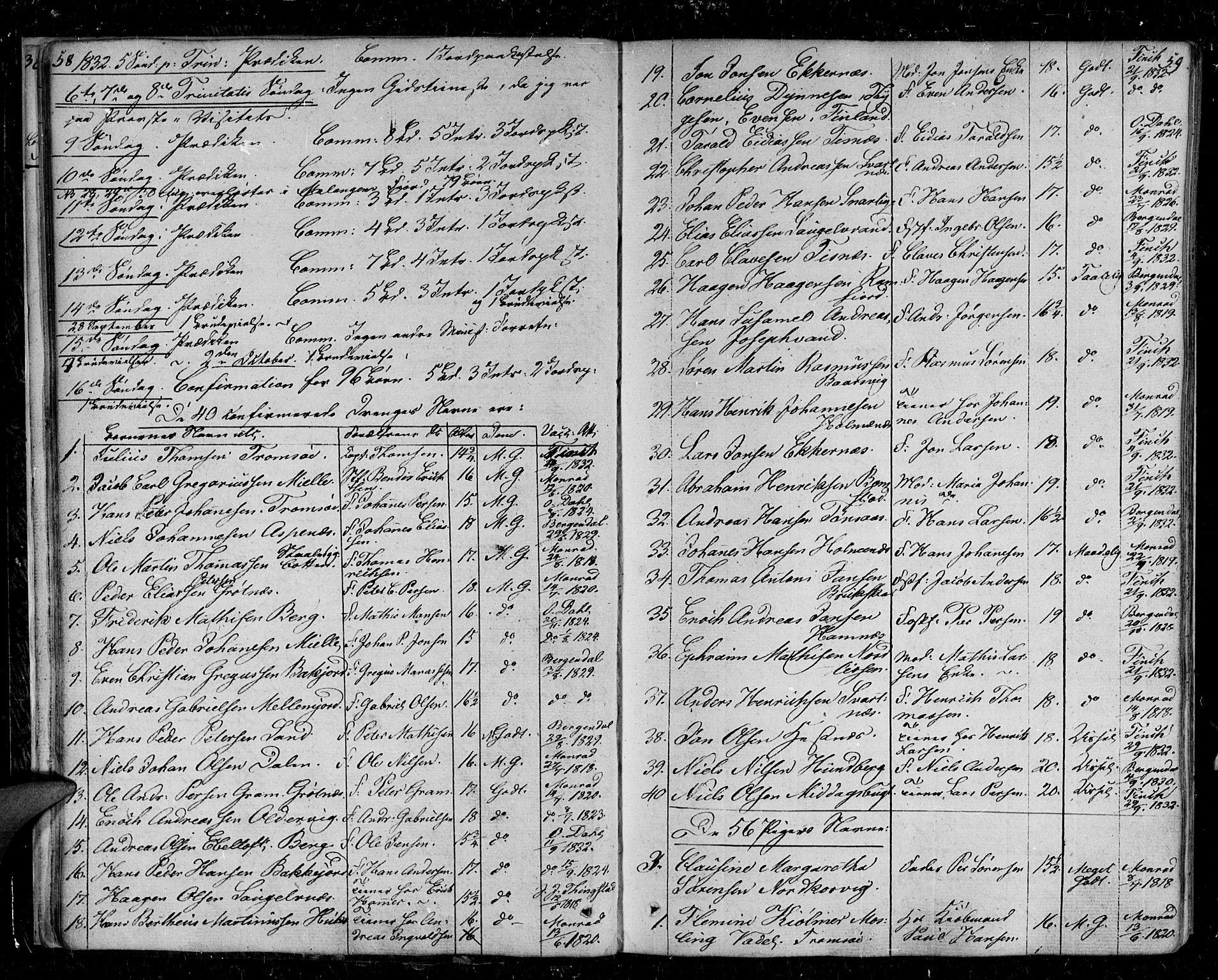 SATØ, Tromsø sokneprestkontor/stiftsprosti/domprosti, G/Ga/L0008kirke: Ministerialbok nr. 8, 1829-1837, s. 58-59