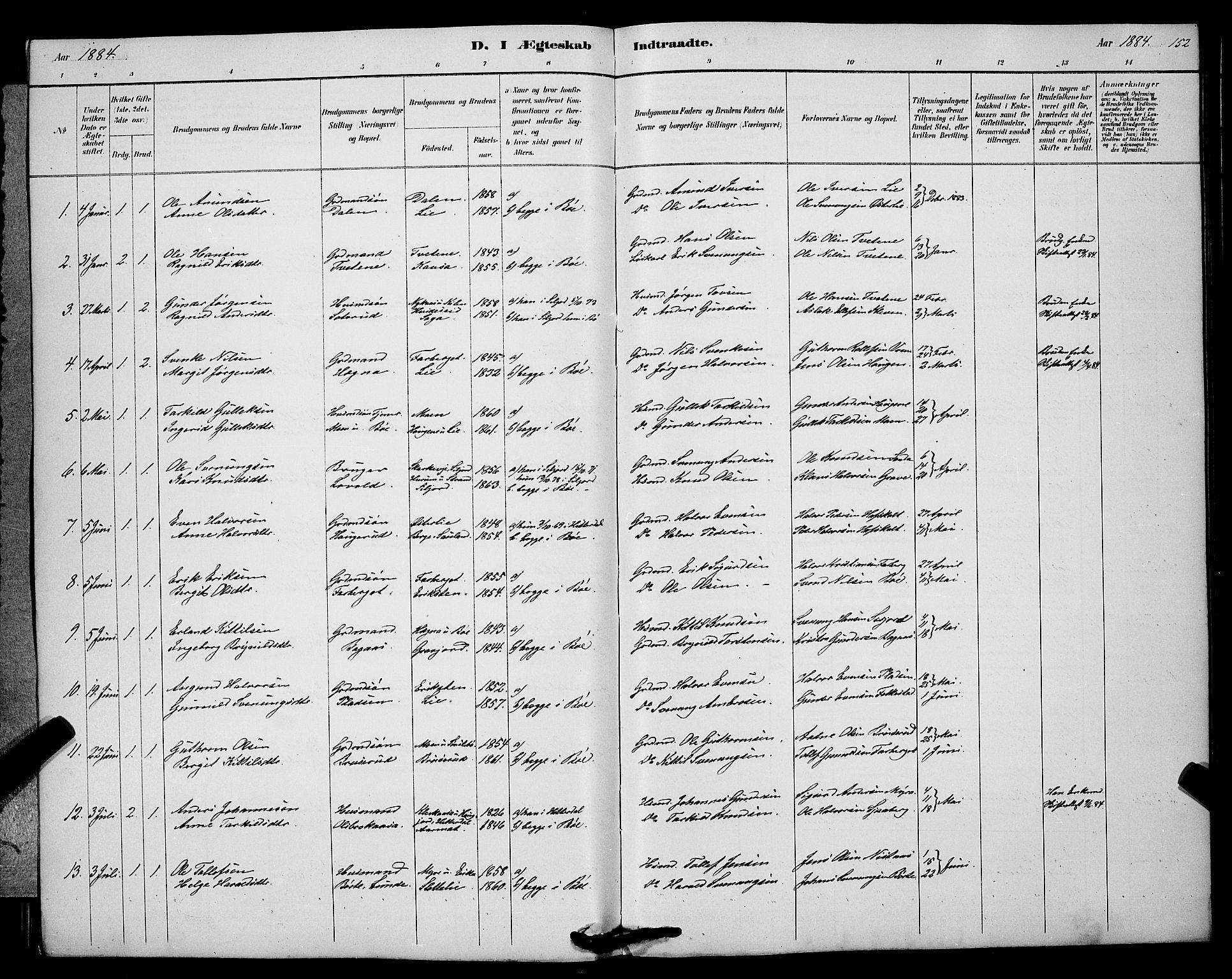 SAKO, Bø kirkebøker, G/Ga/L0005: Klokkerbok nr. 5, 1883-1897, s. 152