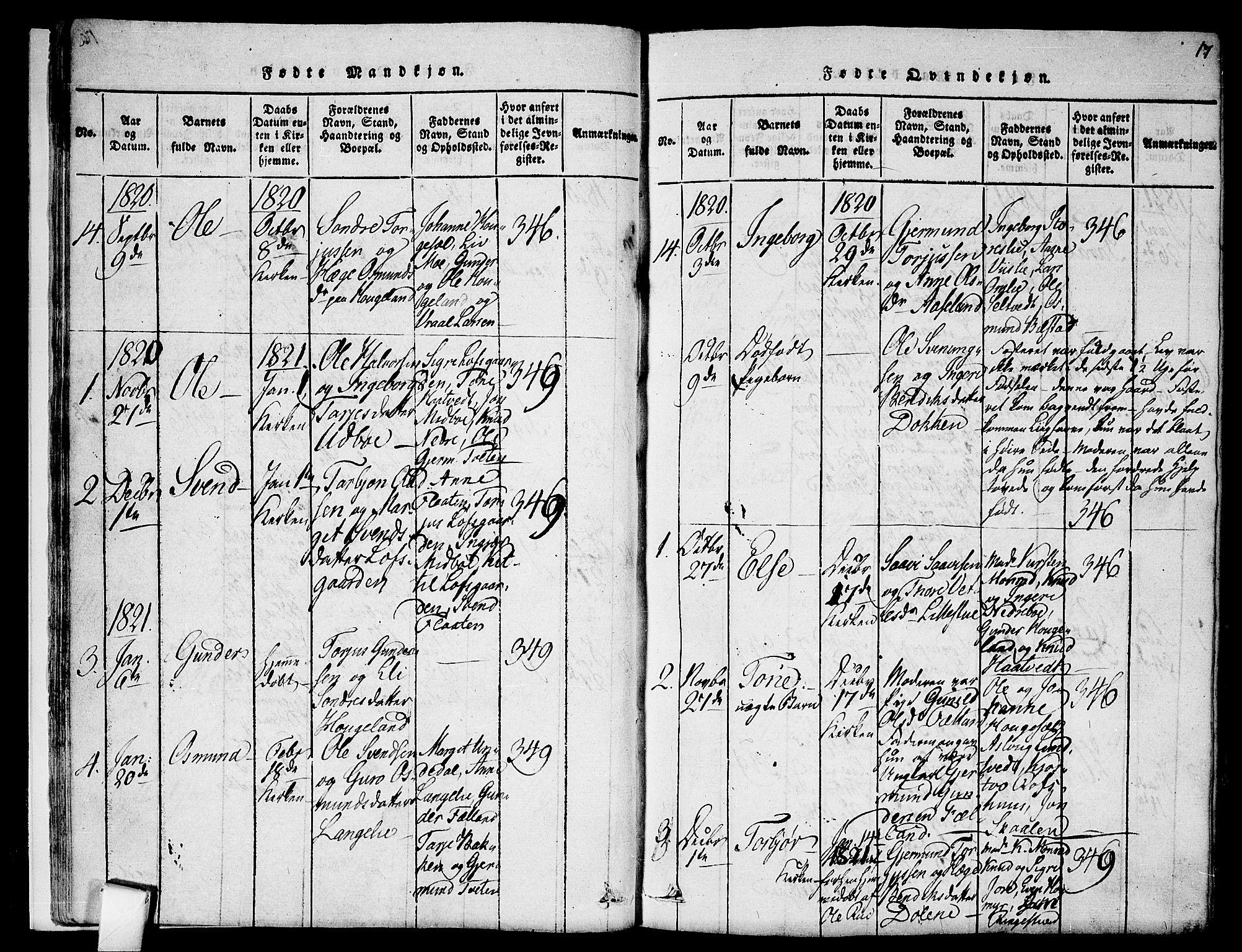 SAKO, Mo kirkebøker, F/Fa/L0004: Ministerialbok nr. I 4, 1814-1844, s. 17
