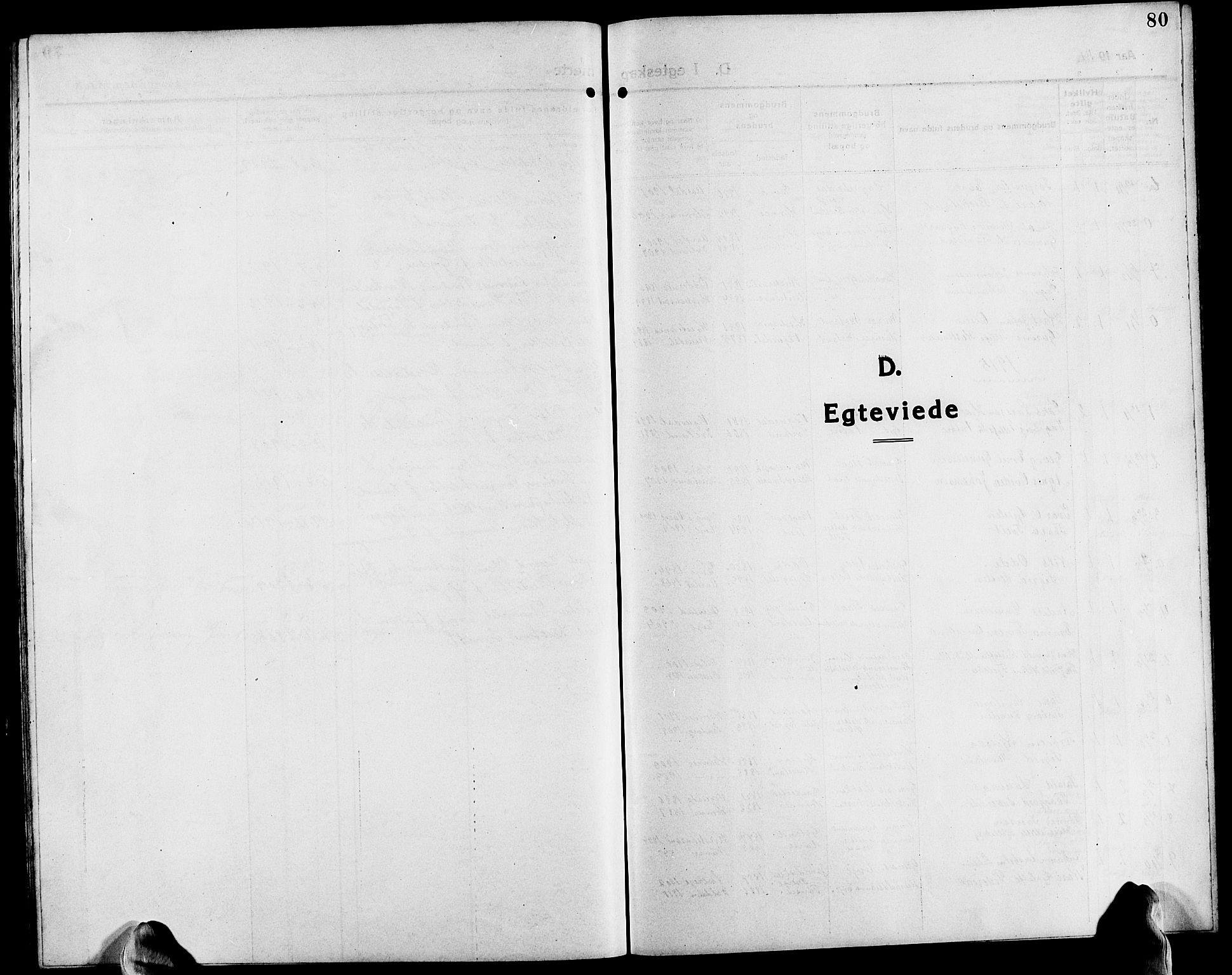 SAK, Evje sokneprestkontor, F/Fb/Fba/L0005: Klokkerbok nr. B 5, 1914-1926, s. 80