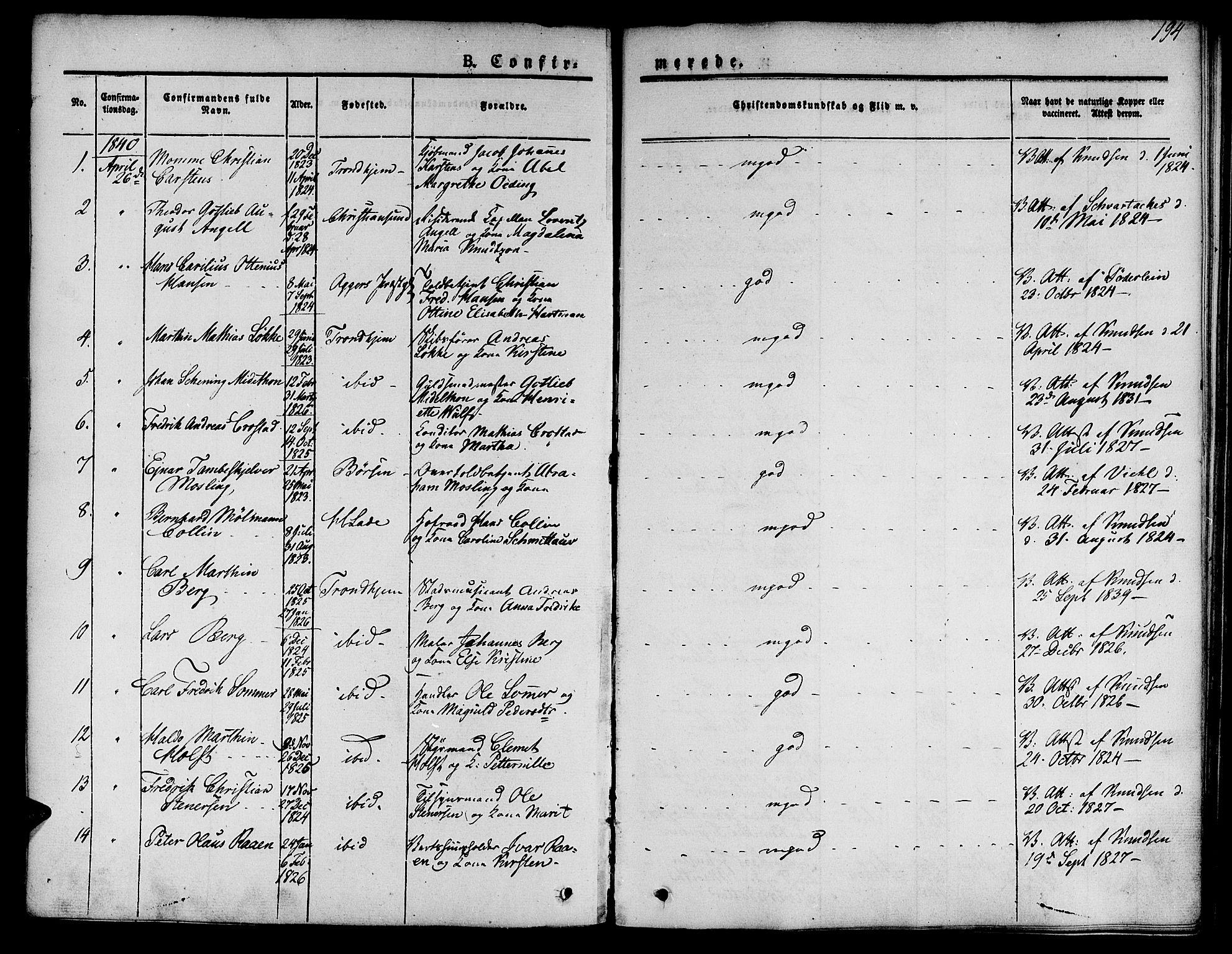 SAT, Ministerialprotokoller, klokkerbøker og fødselsregistre - Sør-Trøndelag, 601/L0048: Ministerialbok nr. 601A16, 1840-1847, s. 194
