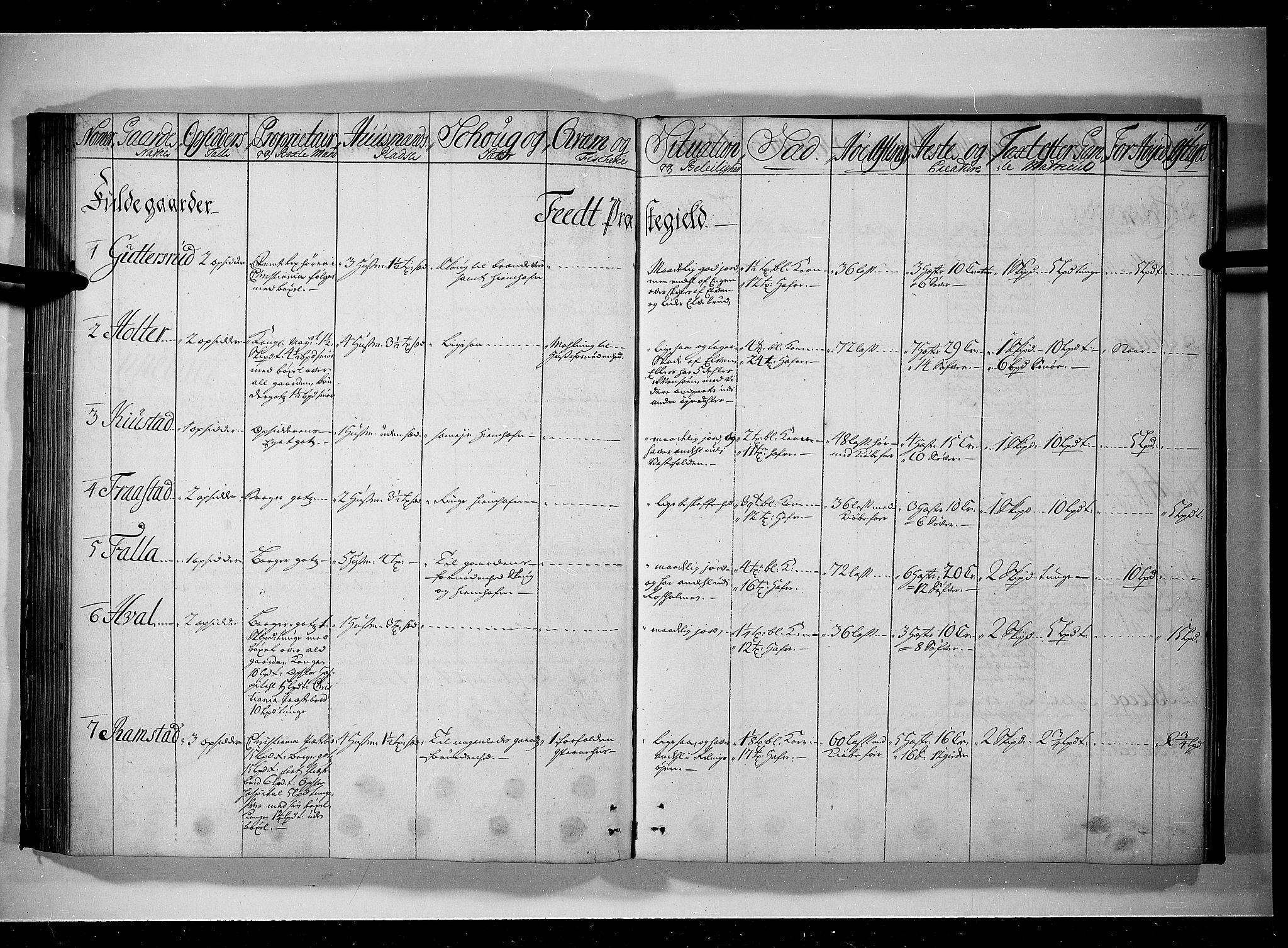 RA, Rentekammeret inntil 1814, Realistisk ordnet avdeling, N/Nb/Nbf/L0091: Nedre Romerike eksaminasjonsprotokoll, 1723, s. 80b-81a