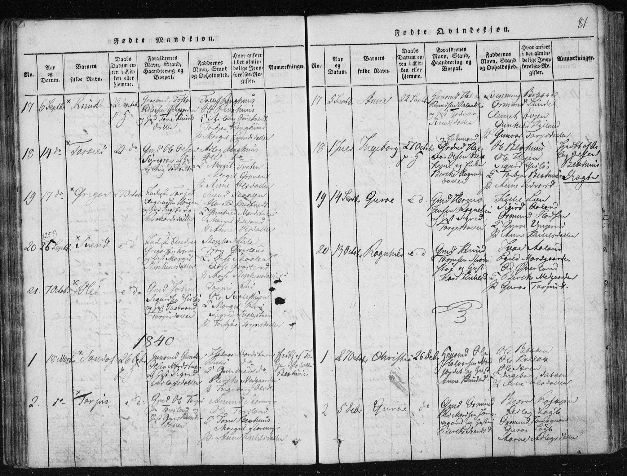 SAKO, Vinje kirkebøker, F/Fa/L0003: Ministerialbok nr. I 3, 1814-1843, s. 81