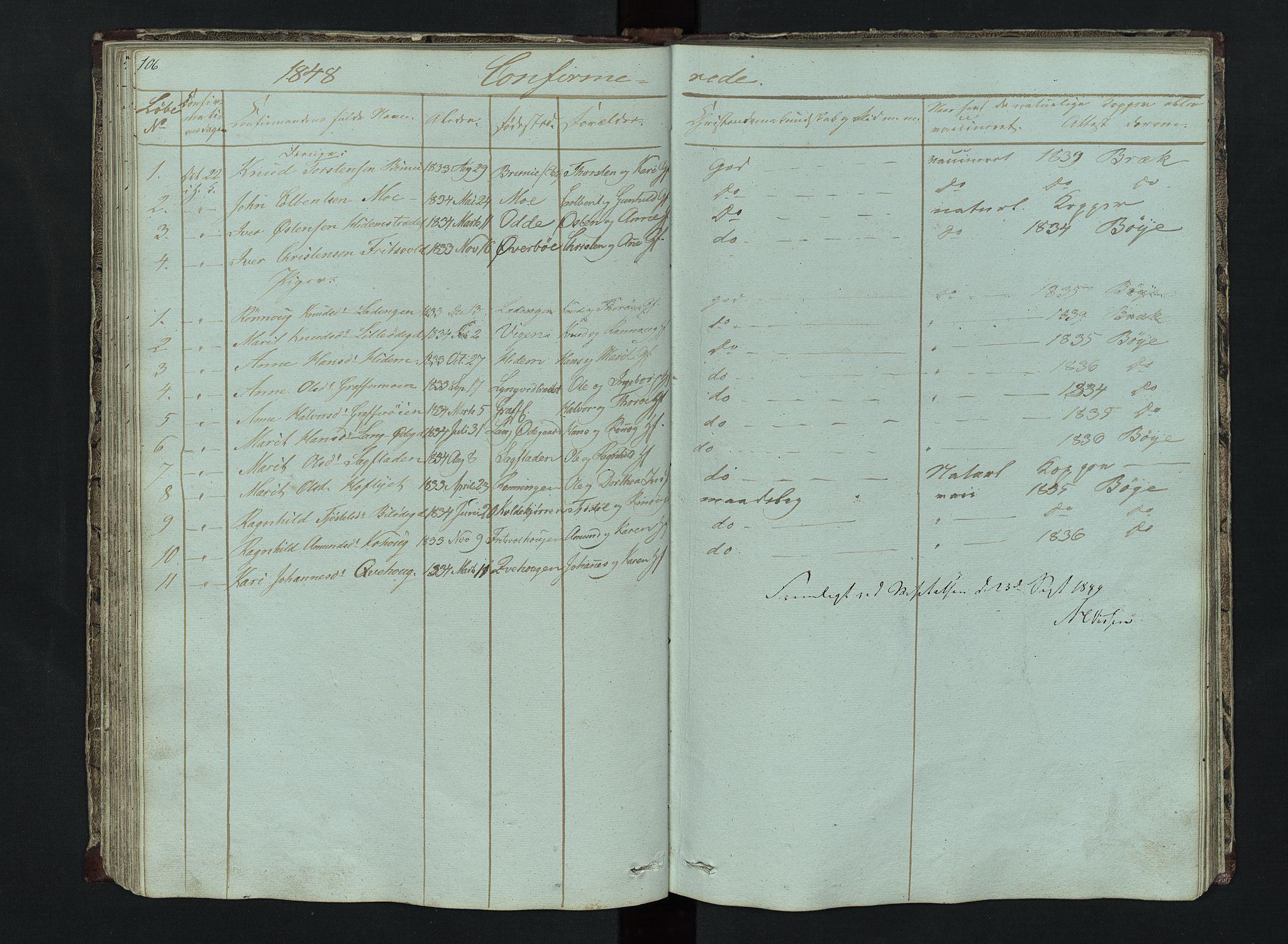 SAH, Lom prestekontor, L/L0014: Klokkerbok nr. 14, 1845-1876, s. 106-107