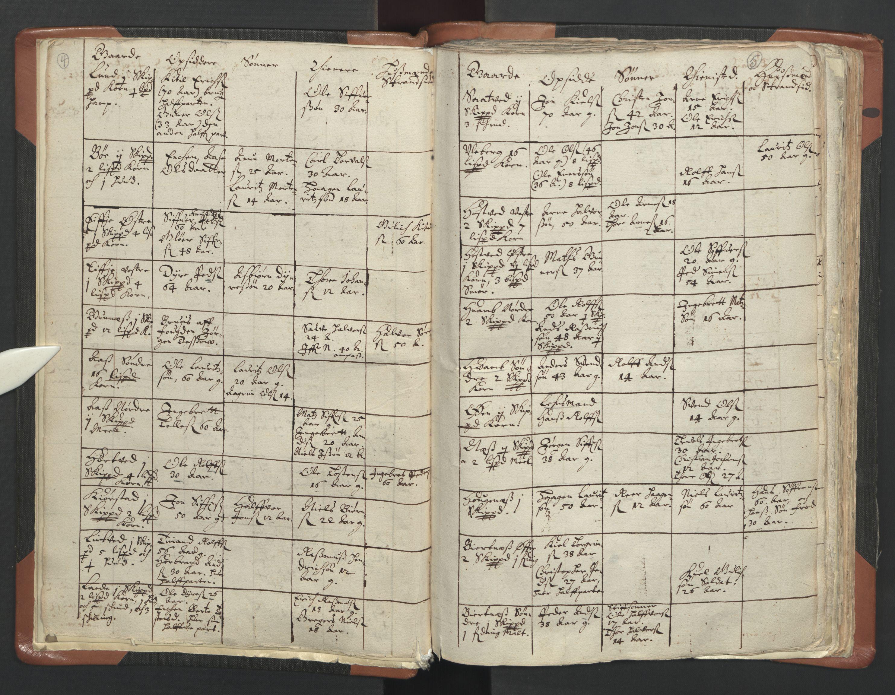 RA, Sogneprestenes manntall 1664-1666, nr. 10: Tønsberg prosti, 1664-1666, s. 4-5