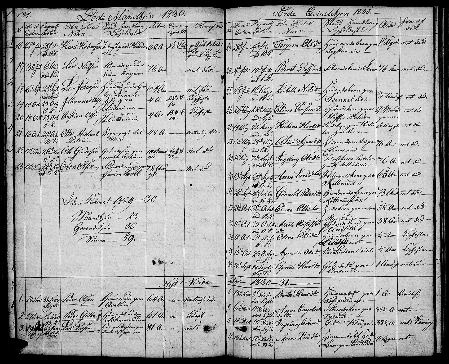 SAH, Biri prestekontor, Klokkerbok nr. 2, 1828-1842, s. 184