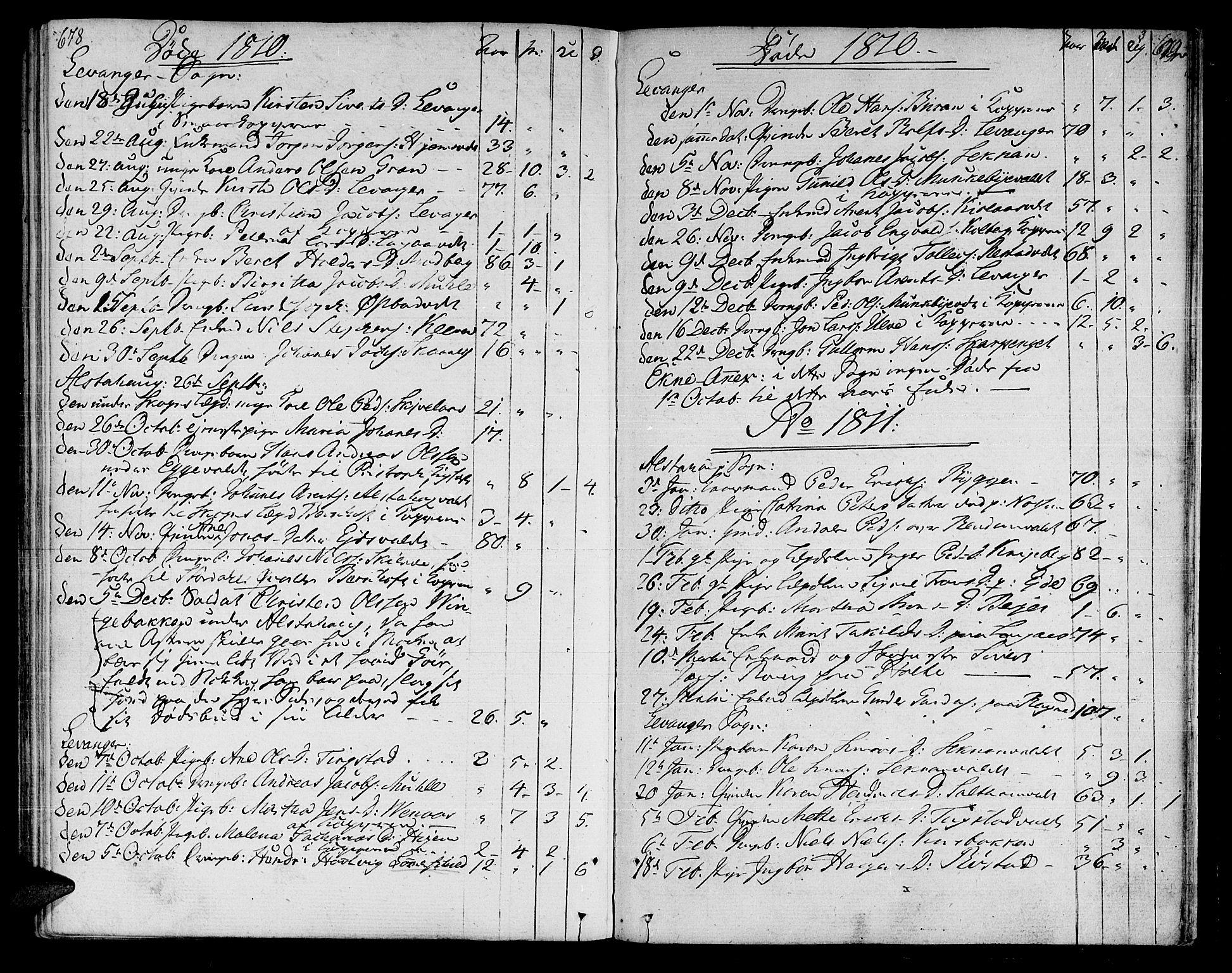 SAT, Ministerialprotokoller, klokkerbøker og fødselsregistre - Nord-Trøndelag, 717/L0145: Ministerialbok nr. 717A03 /1, 1810-1815, s. 678-679