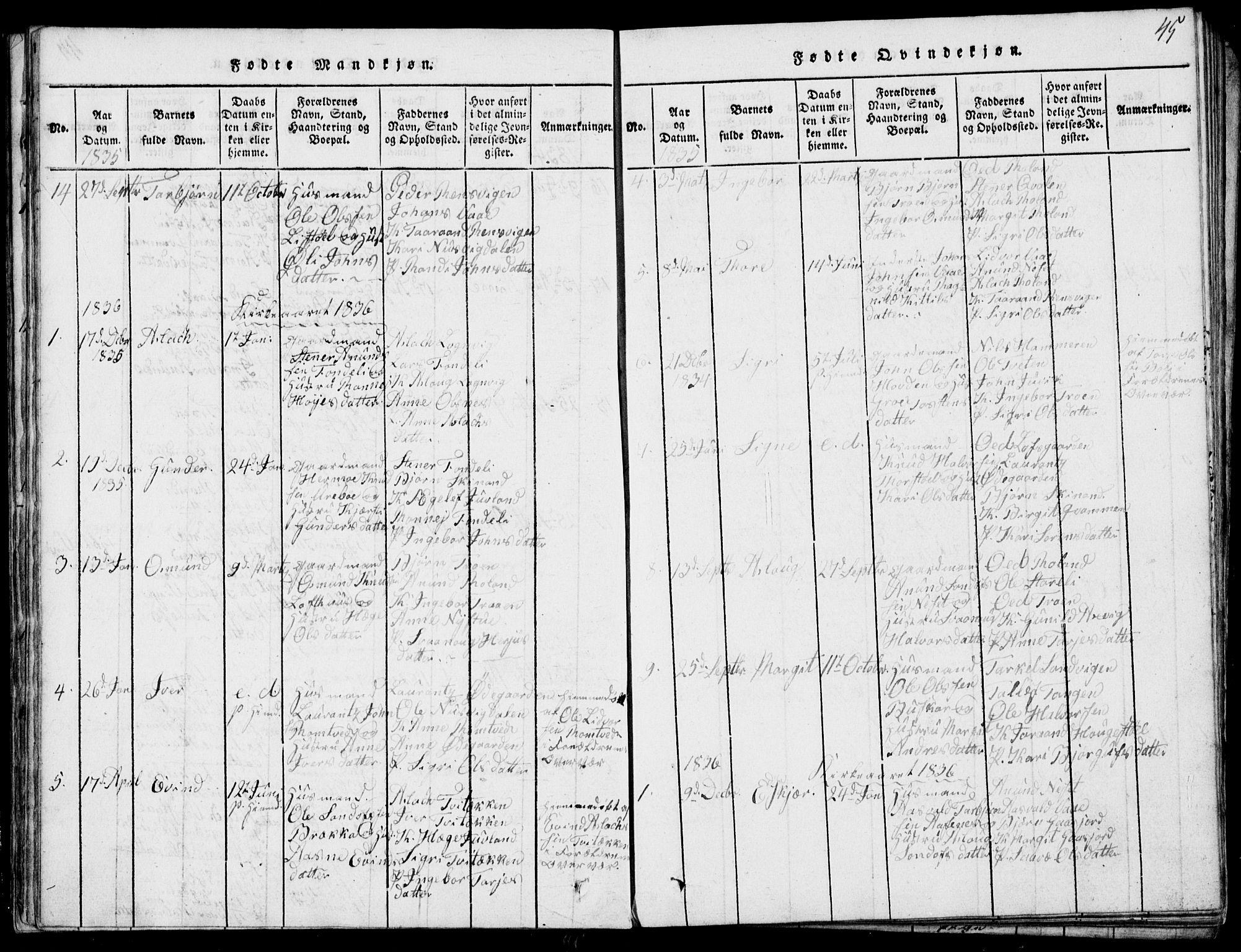 SAKO, Rauland kirkebøker, G/Ga/L0001: Klokkerbok nr. I 1, 1814-1843, s. 45