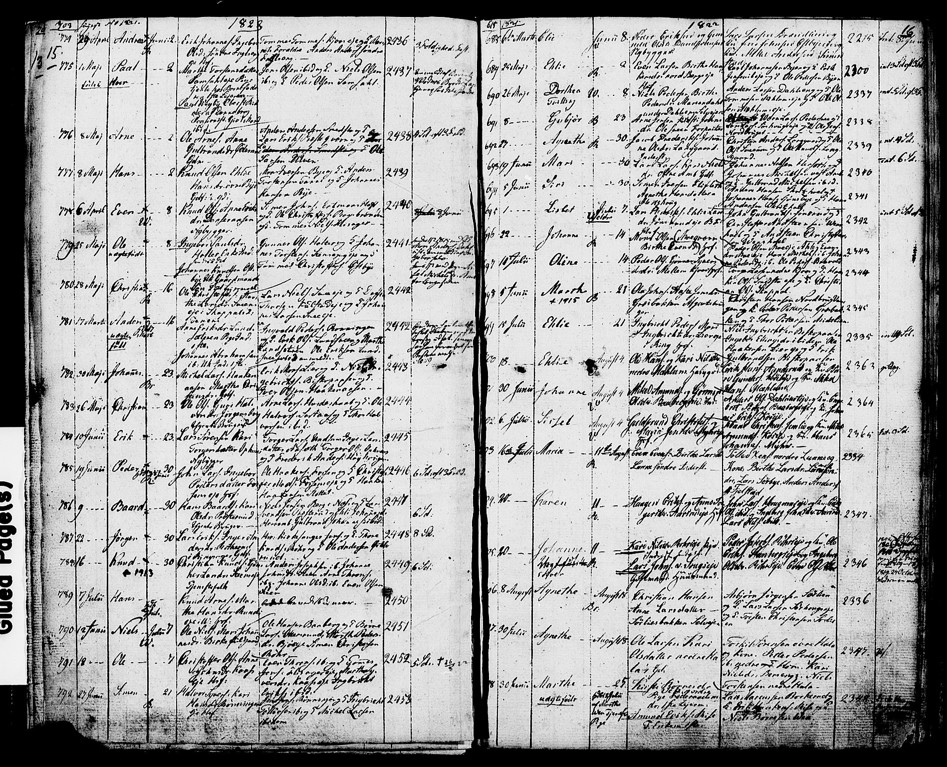 SAH, Ringsaker prestekontor, K/Ka/L0006: Ministerialbok nr. 6, 1821-1826, s. 15-16
