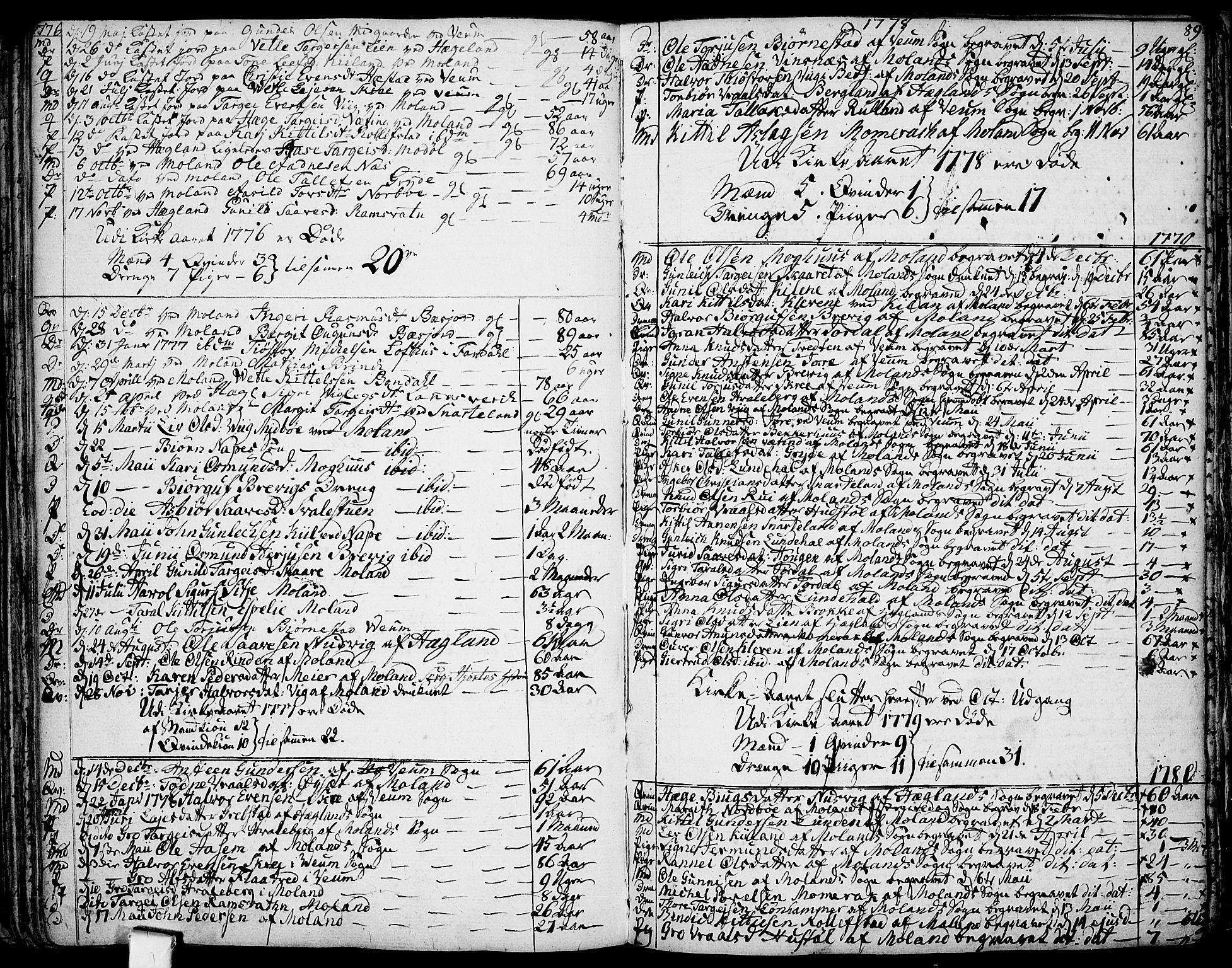 SAKO, Fyresdal kirkebøker, F/Fa/L0002: Ministerialbok nr. I 2, 1769-1814, s. 89