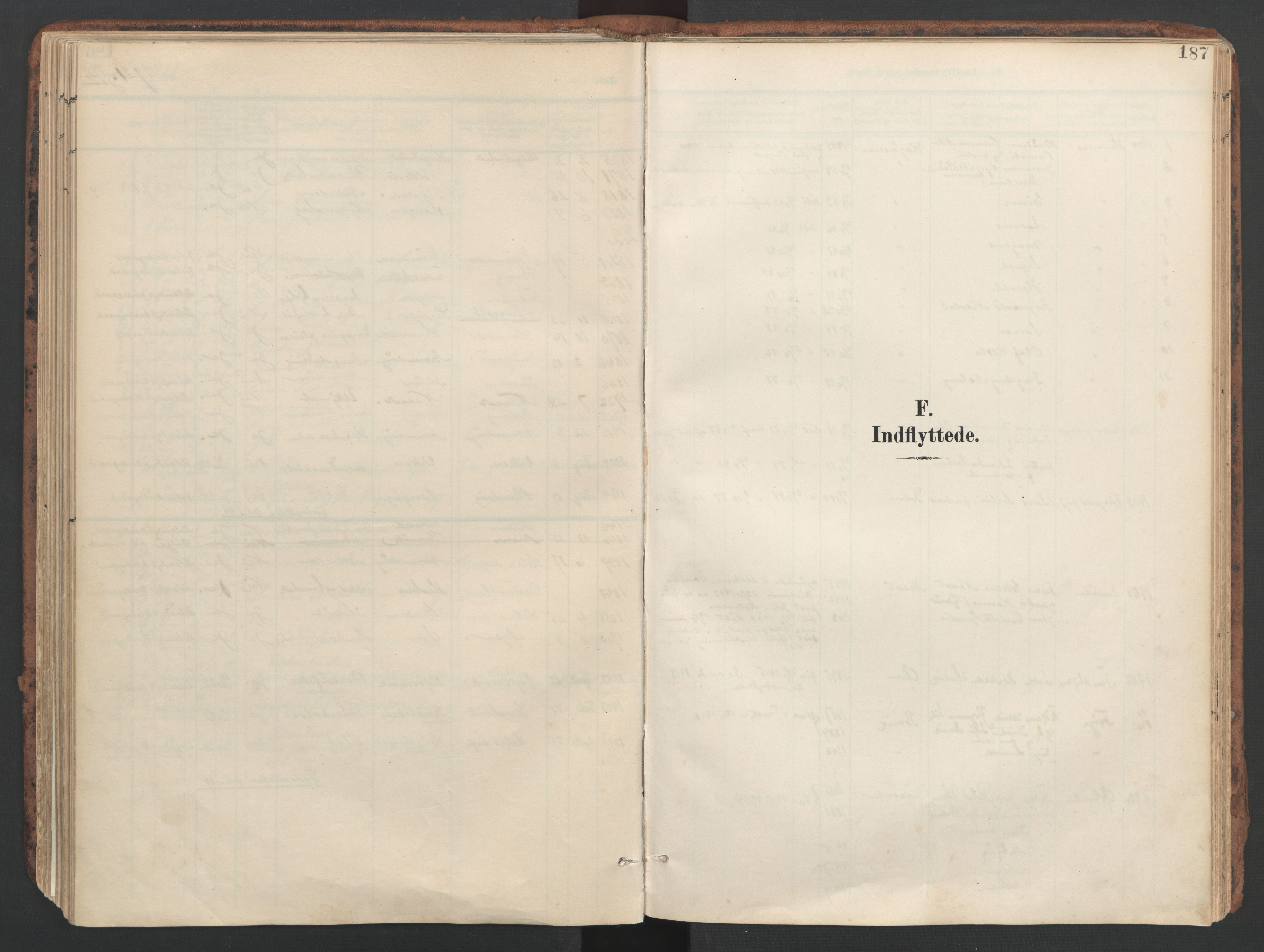 SAT, Ministerialprotokoller, klokkerbøker og fødselsregistre - Sør-Trøndelag, 634/L0537: Ministerialbok nr. 634A13, 1896-1922, s. 187