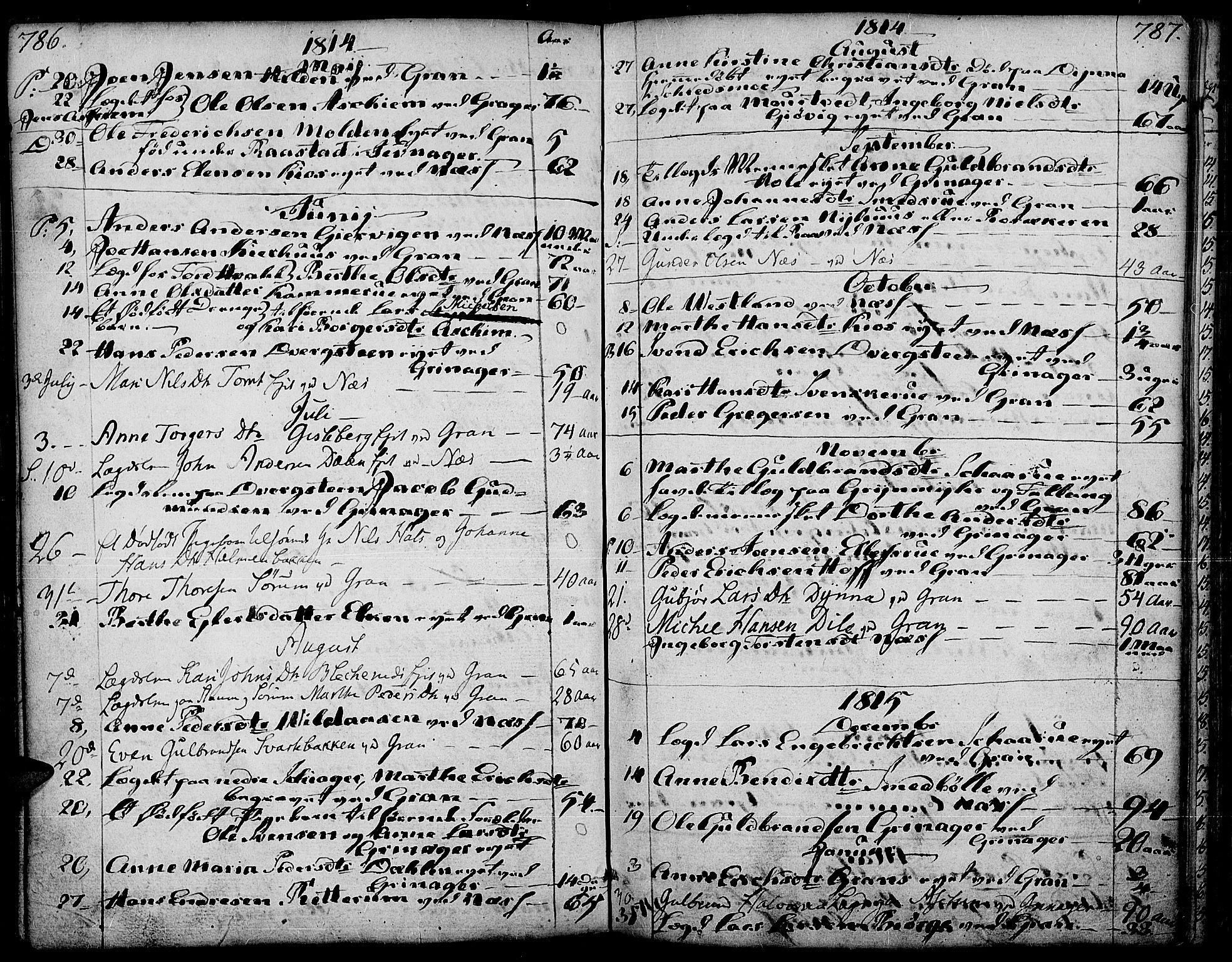 SAH, Gran prestekontor, Ministerialbok nr. 6, 1787-1824, s. 786-787