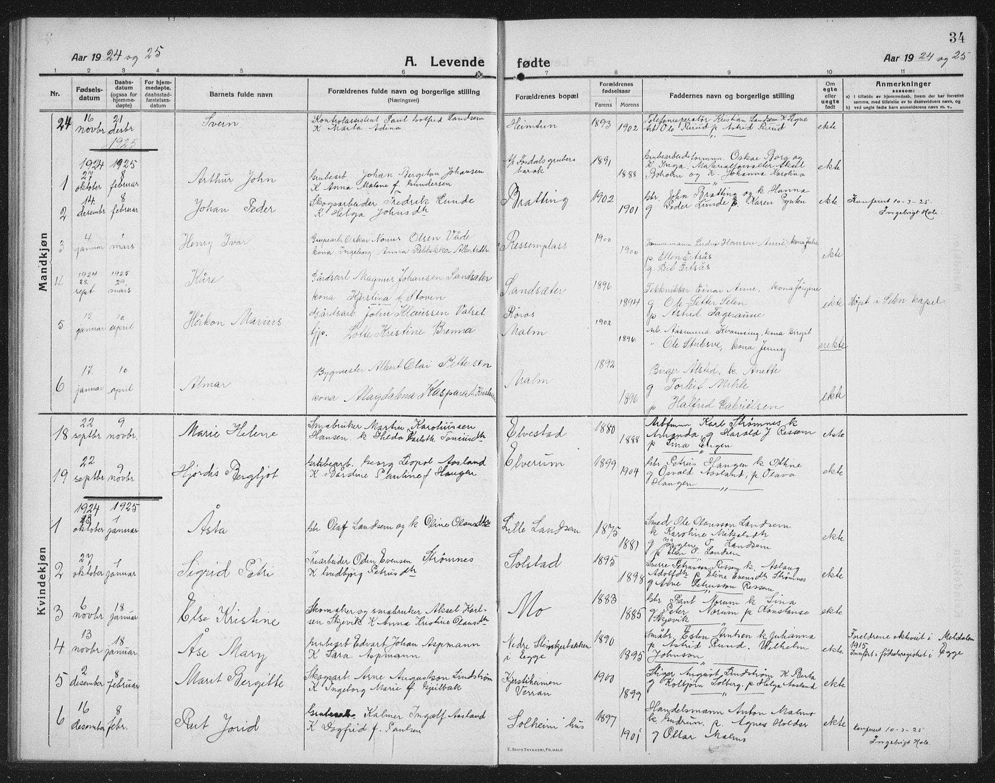 SAT, Ministerialprotokoller, klokkerbøker og fødselsregistre - Nord-Trøndelag, 745/L0434: Klokkerbok nr. 745C03, 1914-1937, s. 34