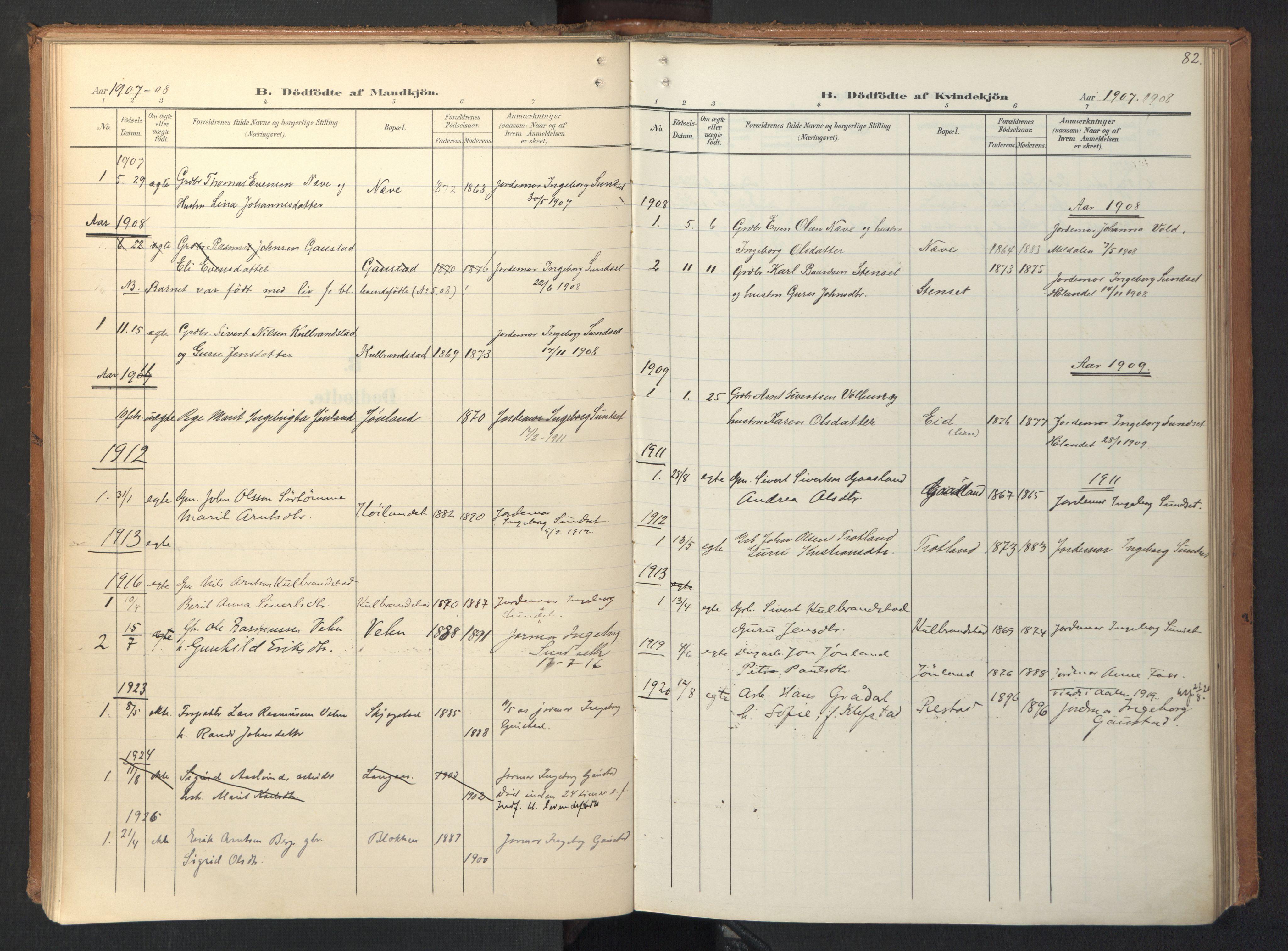 SAT, Ministerialprotokoller, klokkerbøker og fødselsregistre - Sør-Trøndelag, 694/L1128: Ministerialbok nr. 694A02, 1906-1931, s. 82