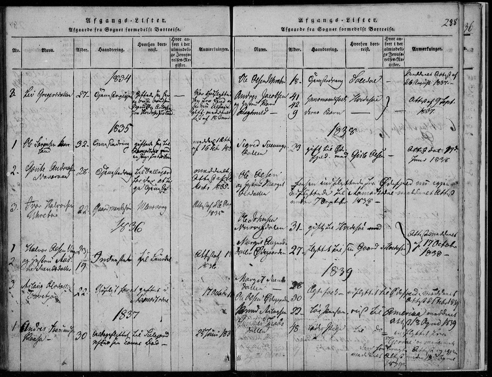 SAKO, Rauland kirkebøker, F/Fa/L0001: Ministerialbok nr. 1, 1814-1859, s. 288