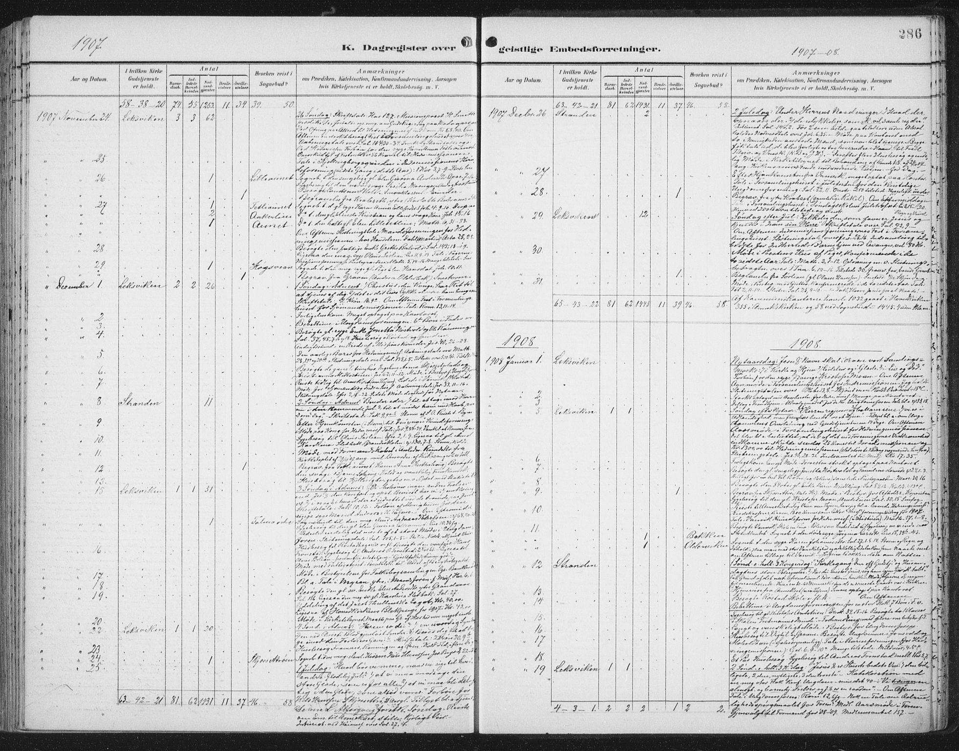 SAT, Ministerialprotokoller, klokkerbøker og fødselsregistre - Nord-Trøndelag, 701/L0011: Ministerialbok nr. 701A11, 1899-1915, s. 286