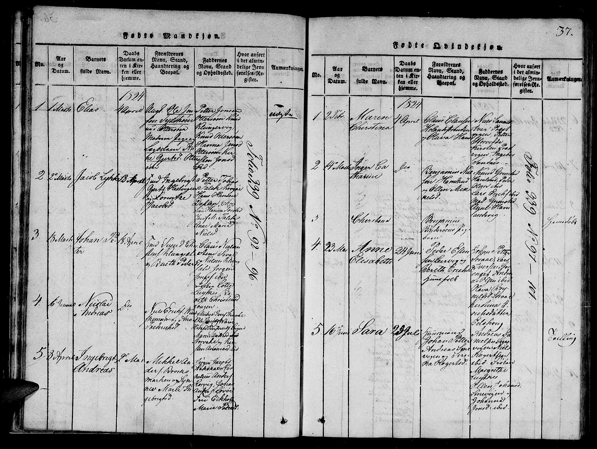 SAT, Ministerialprotokoller, klokkerbøker og fødselsregistre - Nord-Trøndelag, 784/L0667: Ministerialbok nr. 784A03 /1, 1816-1829, s. 37