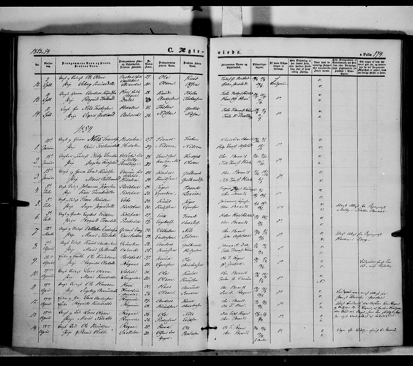 SAH, Øystre Slidre prestekontor, Ministerialbok nr. 1, 1849-1874, s. 174
