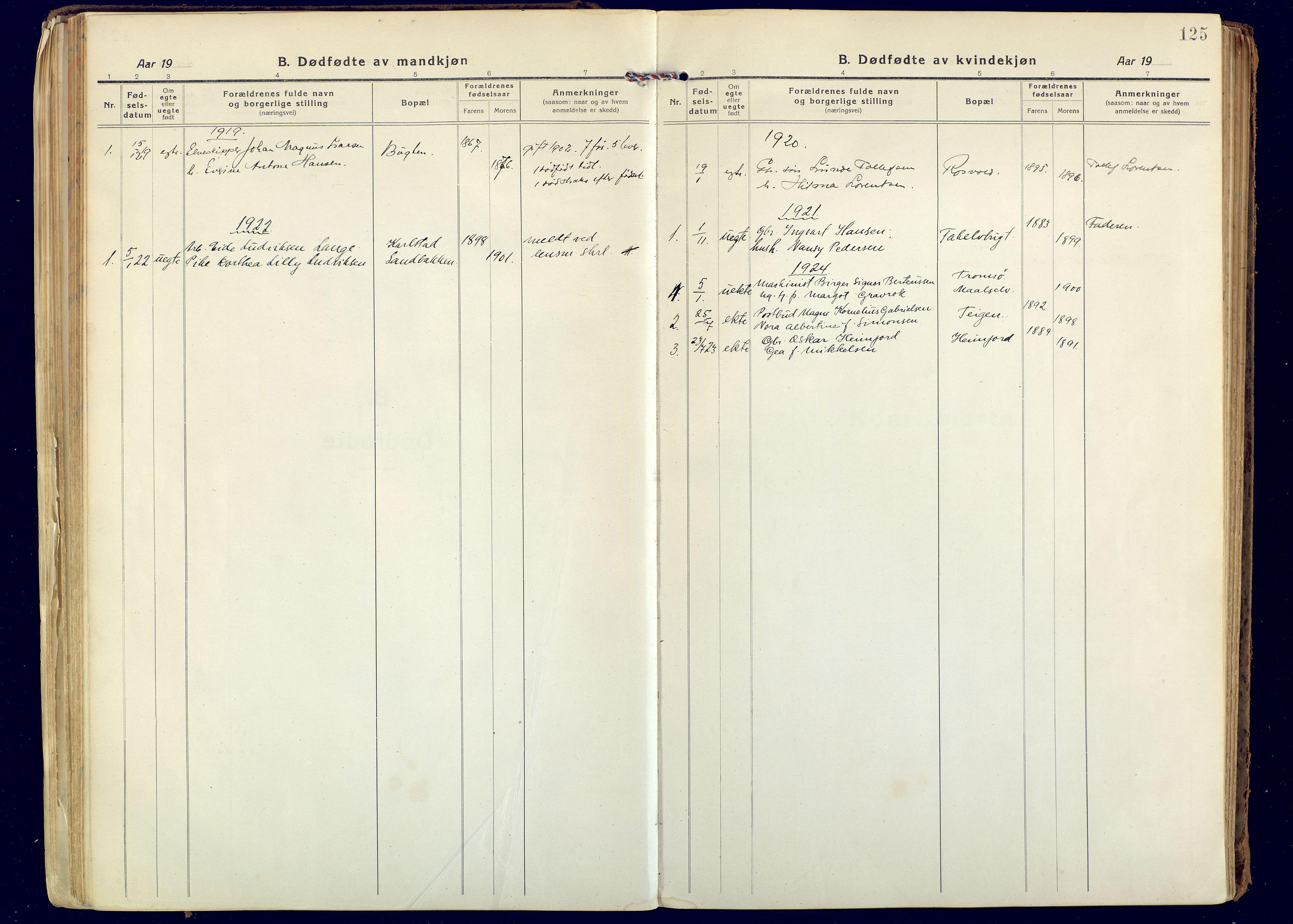 SATØ, Målselv sokneprestembete, Ministerialbok nr. 14, 1919-1932, s. 125