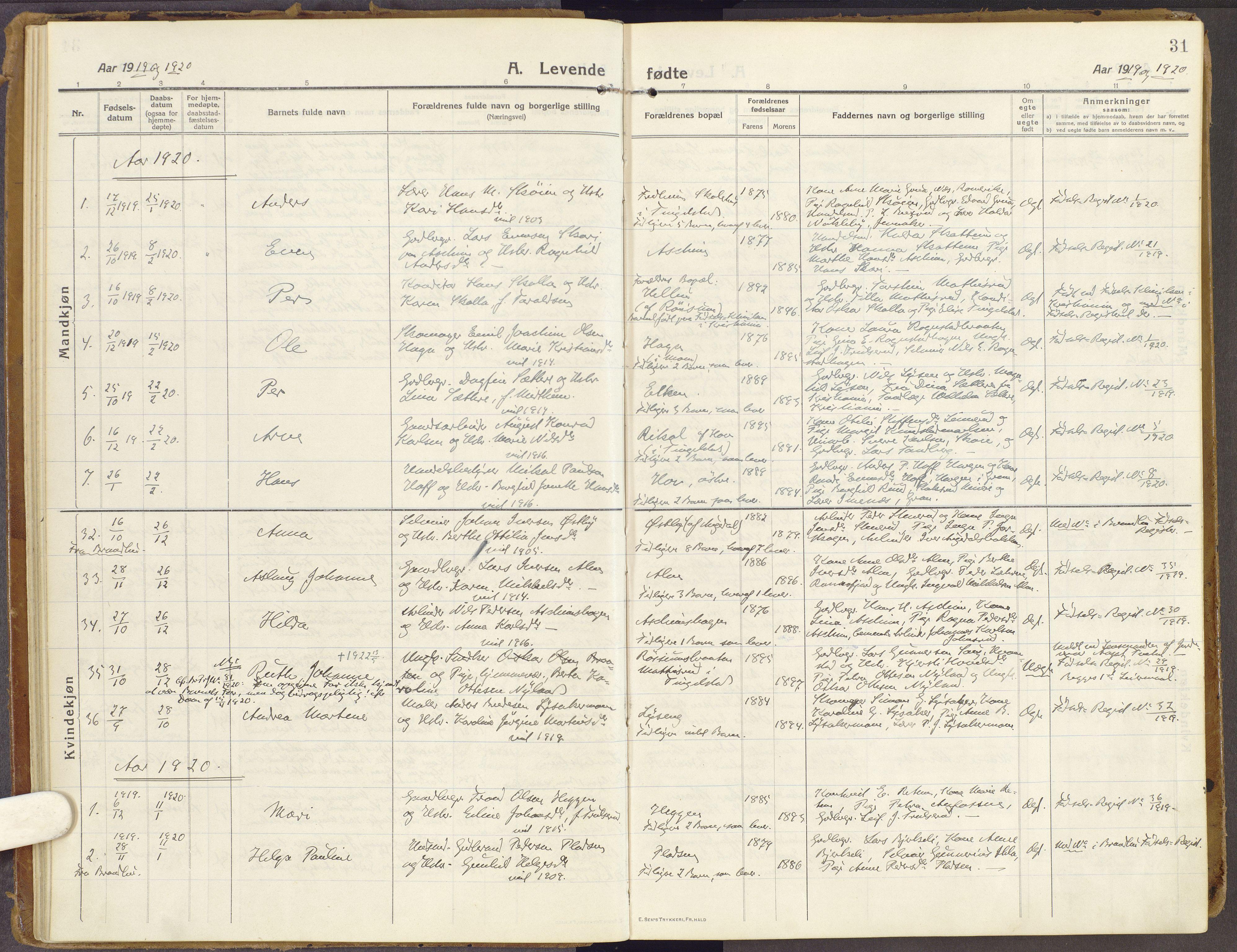 SAH, Brandbu prestekontor, Ministerialbok nr. 3, 1914-1928, s. 31