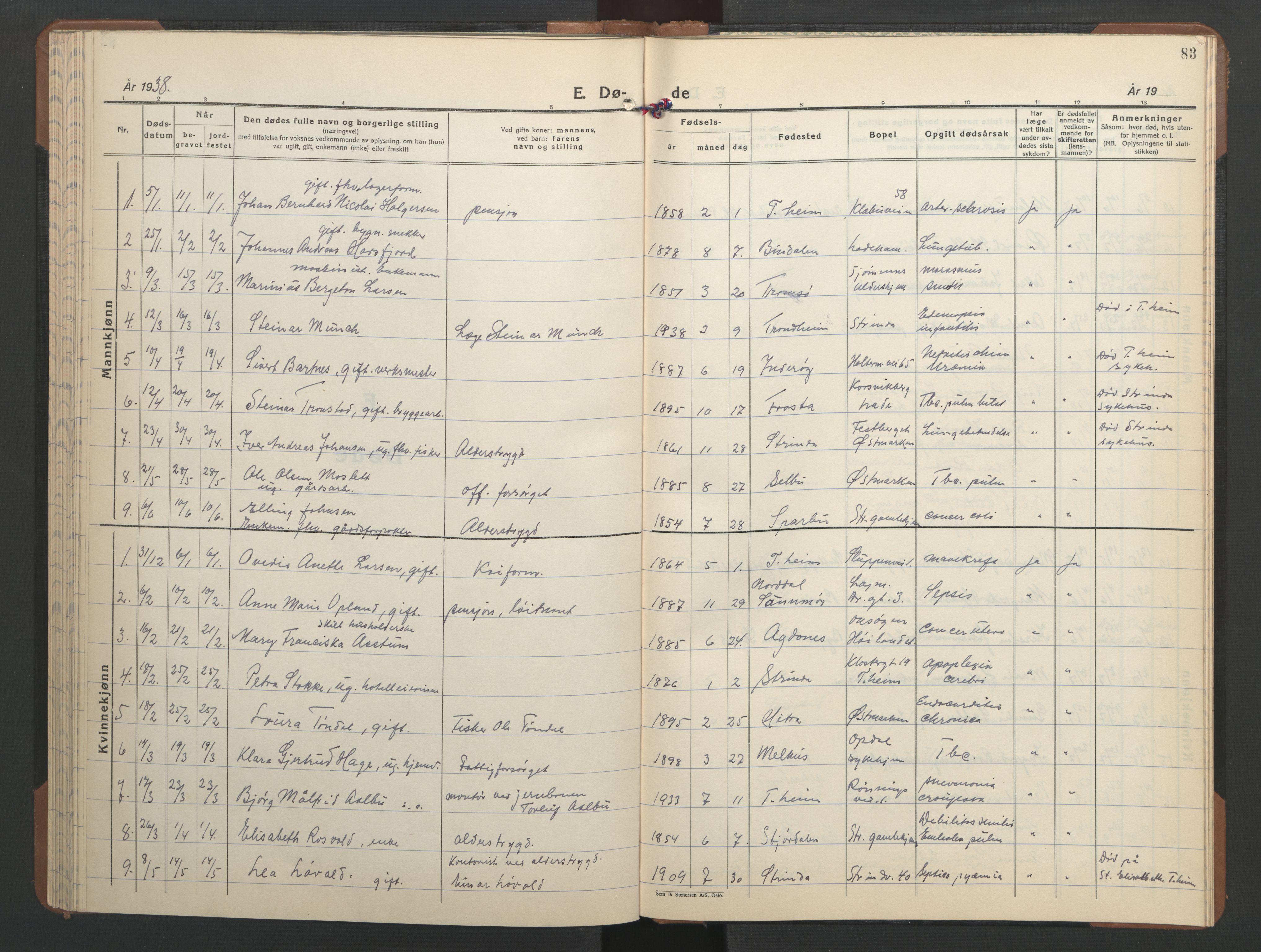 SAT, Ministerialprotokoller, klokkerbøker og fødselsregistre - Sør-Trøndelag, 606/L0315: Klokkerbok nr. 606C11, 1938-1947, s. 83