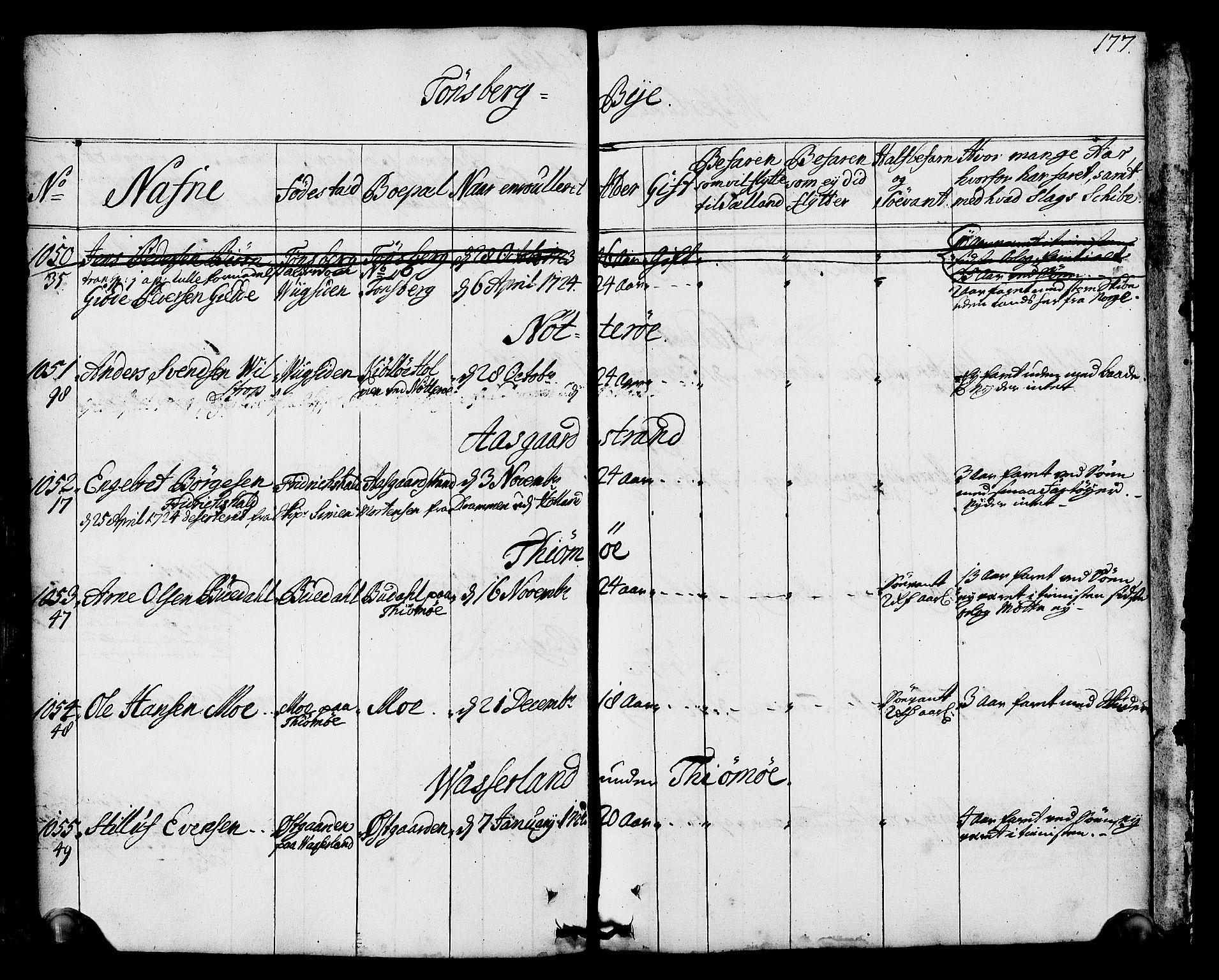 SAKO, Drammen innrulleringsdistrikt, F/Fa/L0002: Hovedrulle, 1723-1726, s. 178